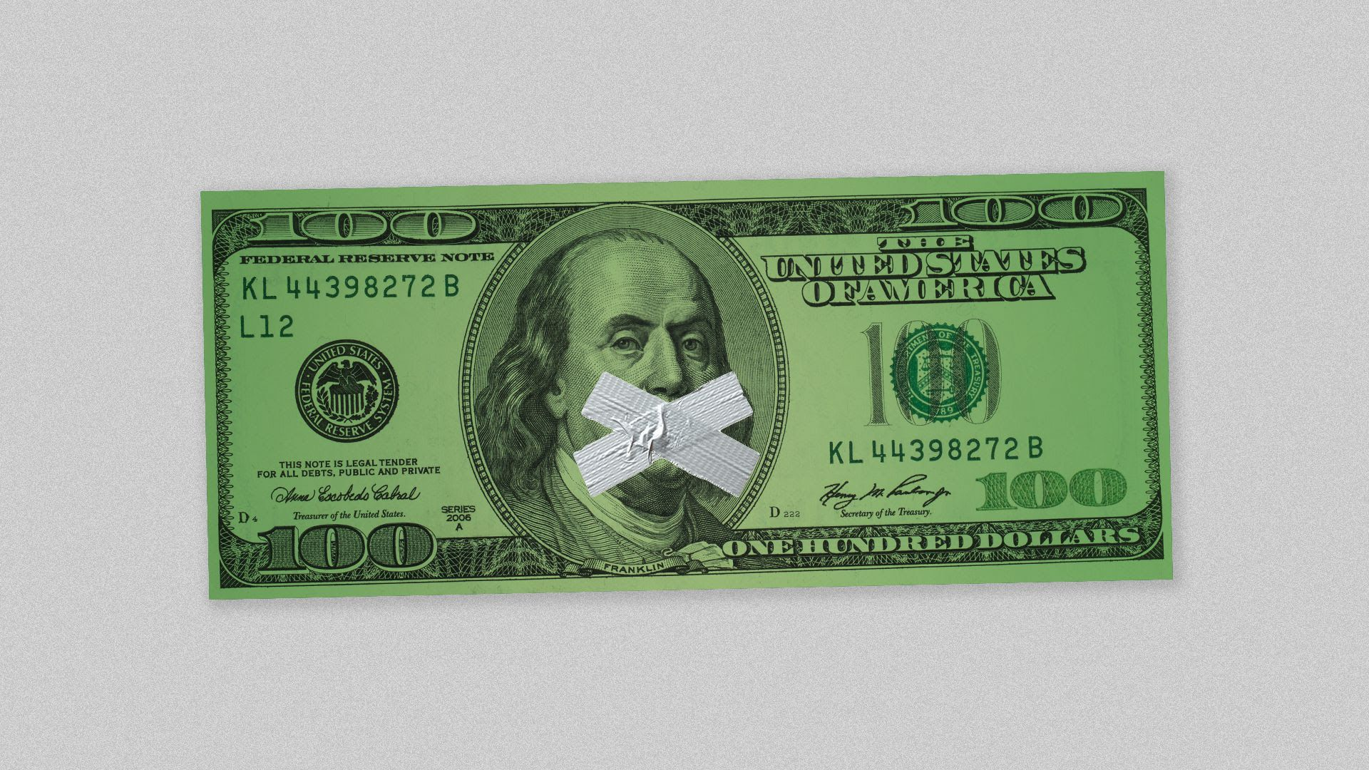 A $100 bill with tape over Ben Franklin's mouth.
