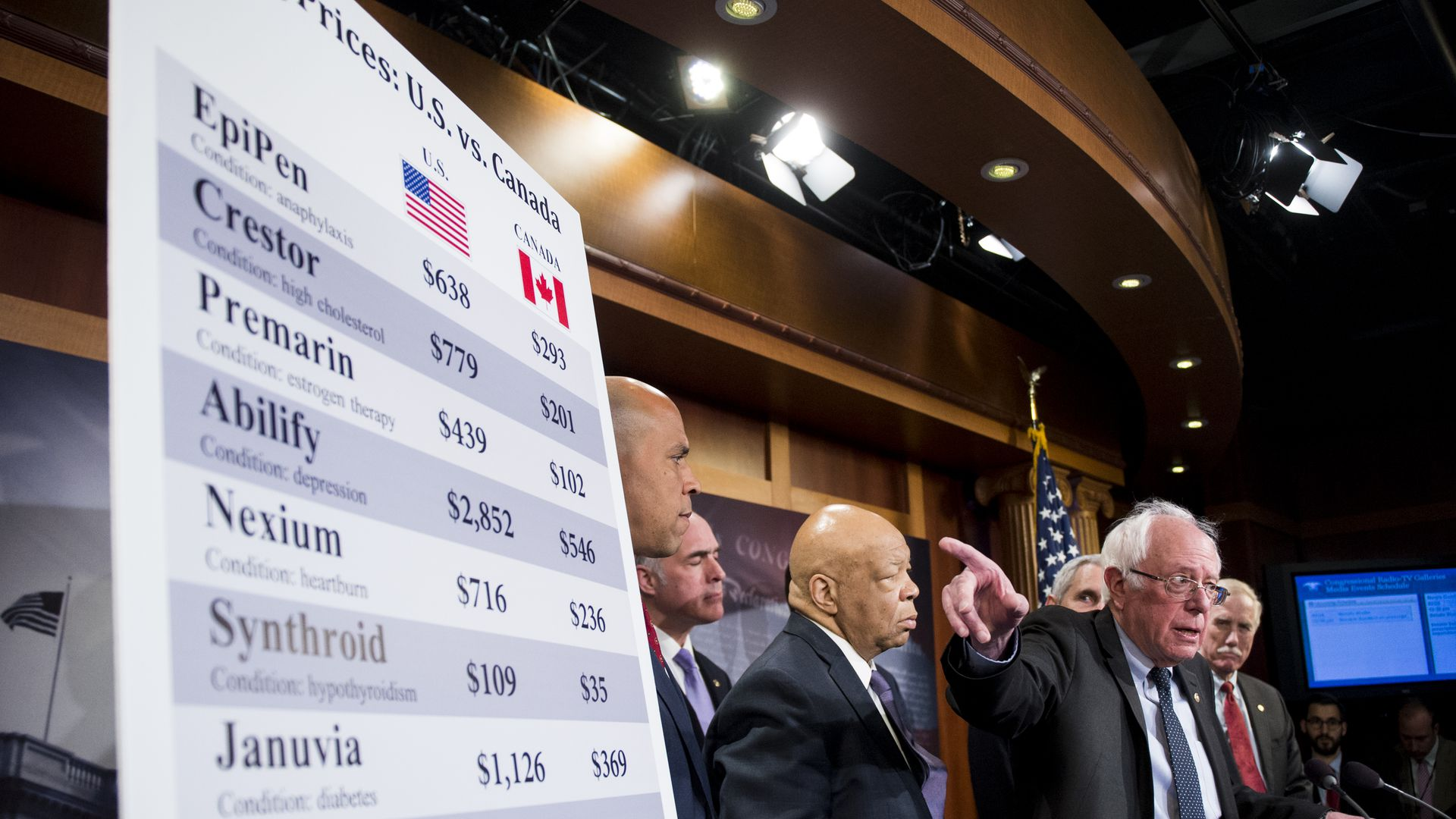 Senators point to a chart showing high drug prices.