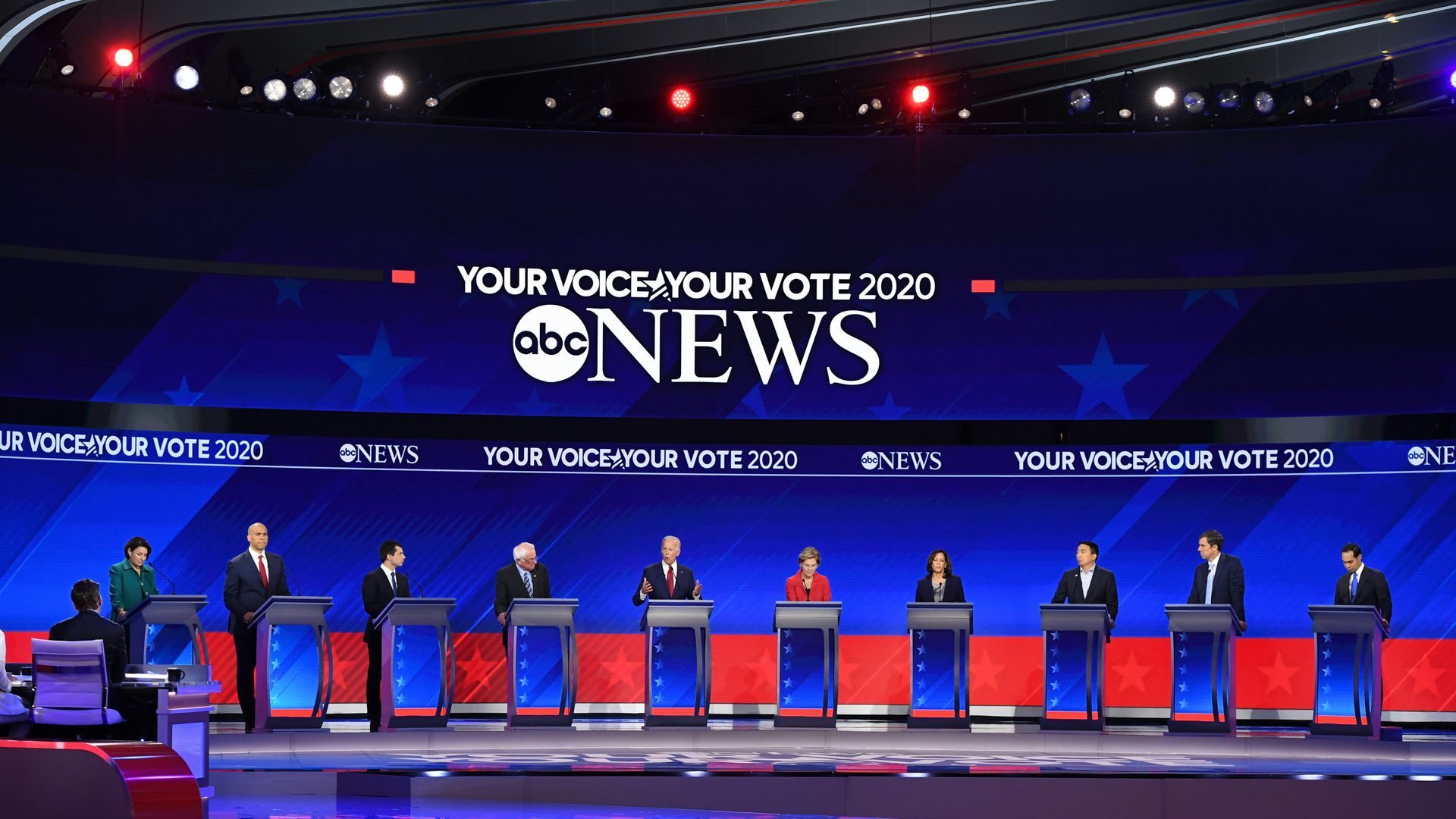 Photo of all Democratic candidates standing at podium before their debate