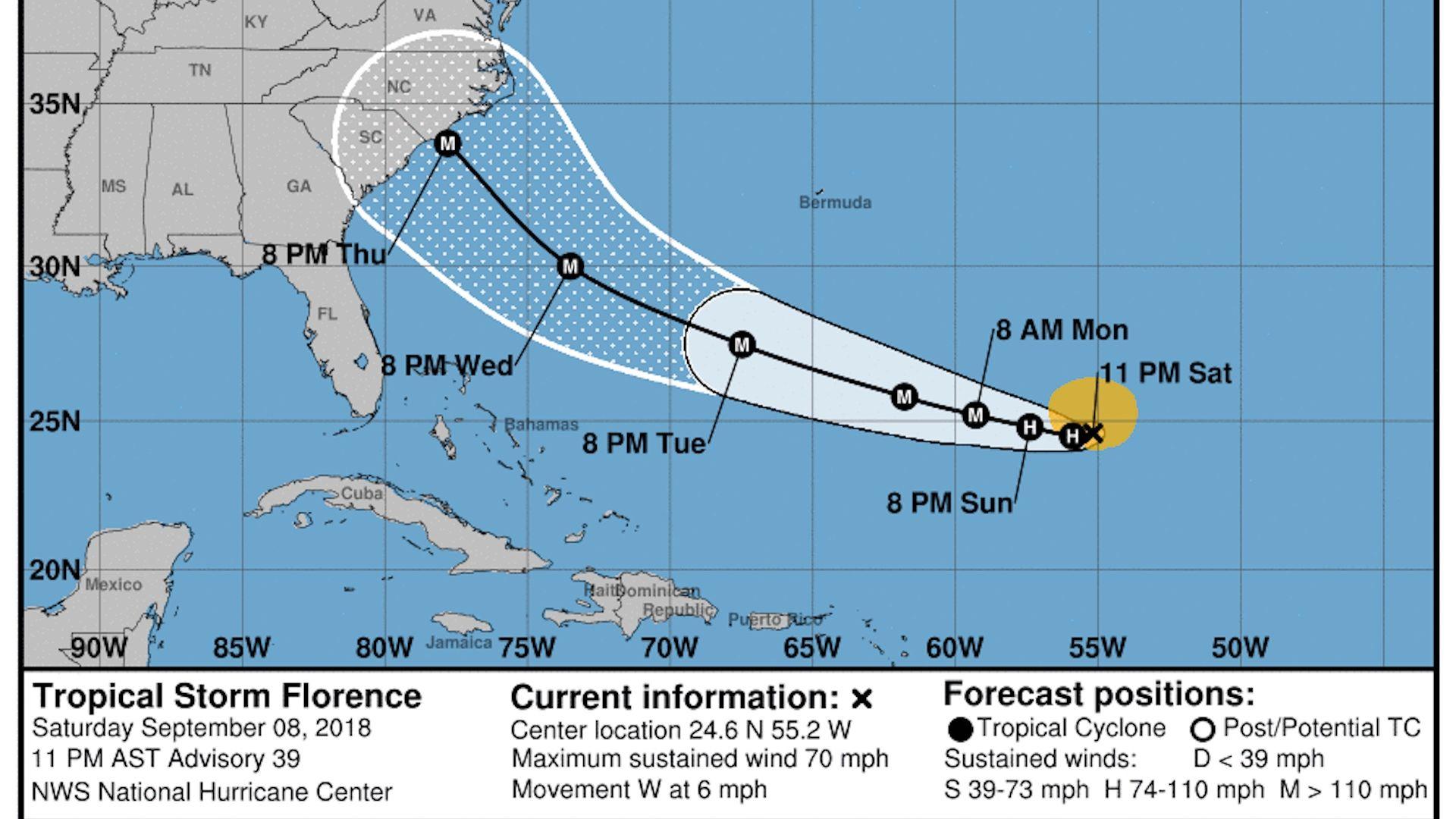 National Hurricane Center's 5-day forecast from Sept. 8, 2018 for Hurricane Florence.