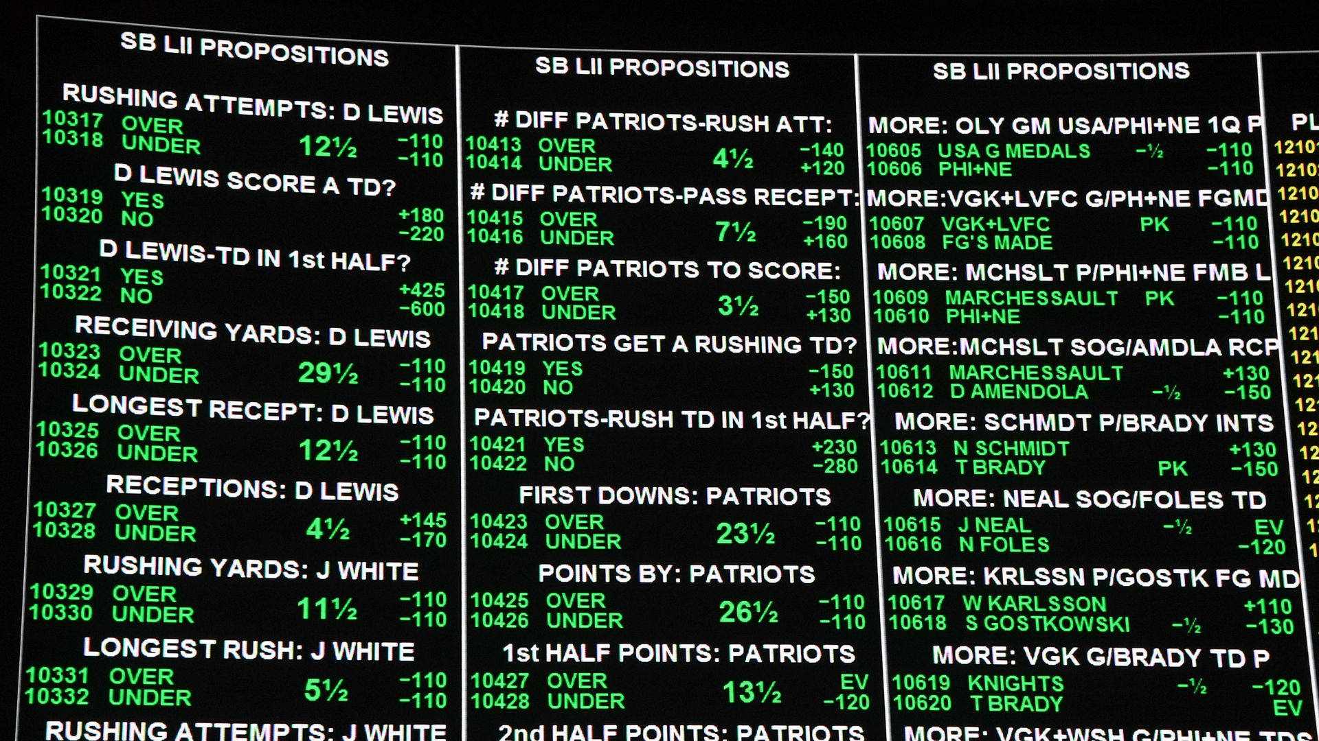 Nfl sports betting for dummies sports spread betting calculator horses