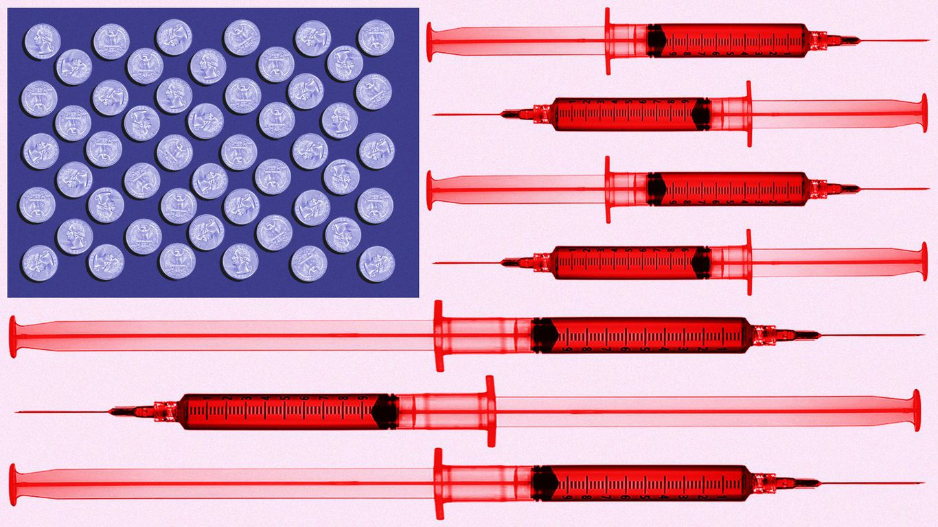Public desire for vaccine increases to 69%, but with partisan divide thumbnail