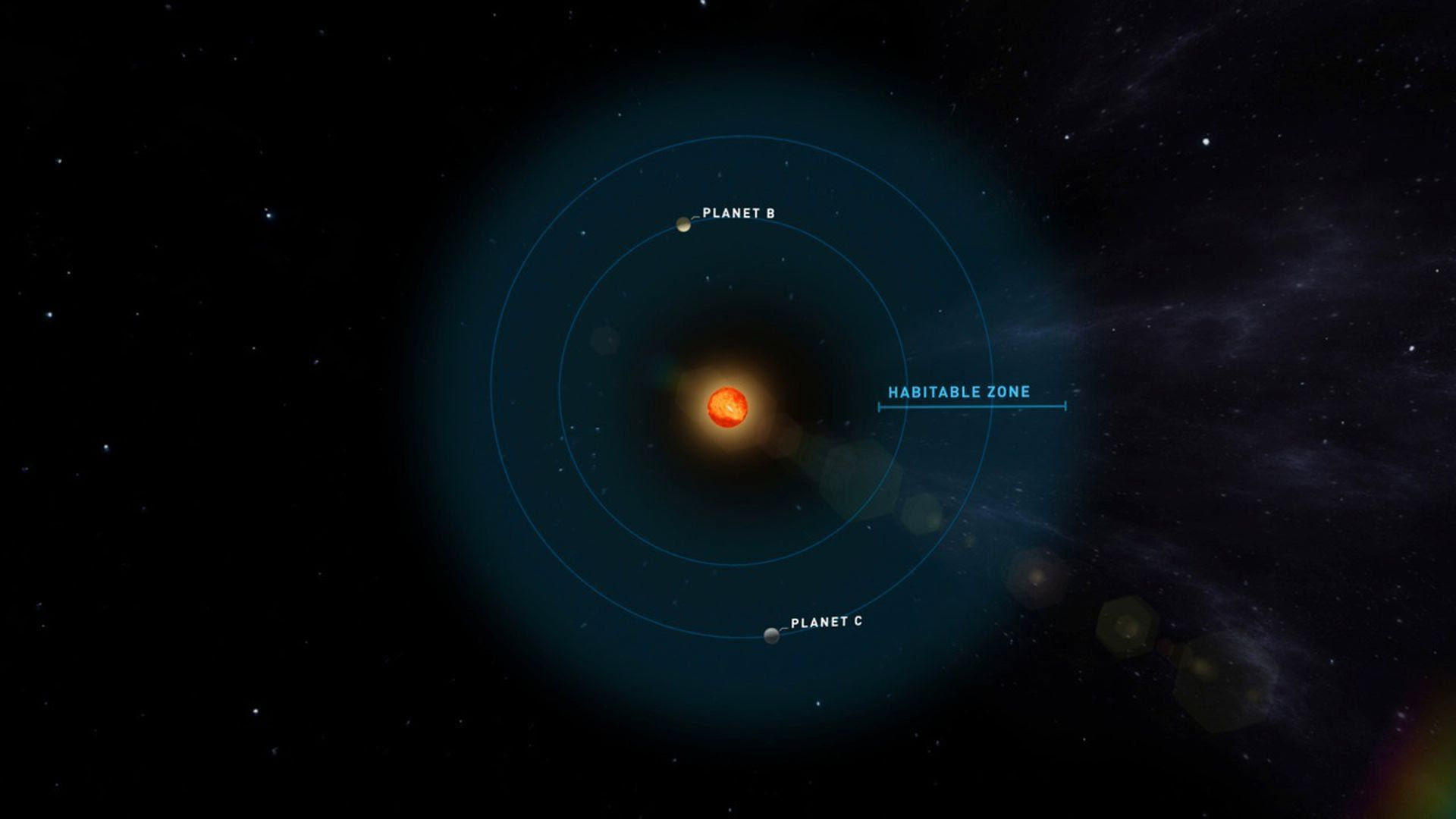 An illustration of 2 potentially habitable planets.