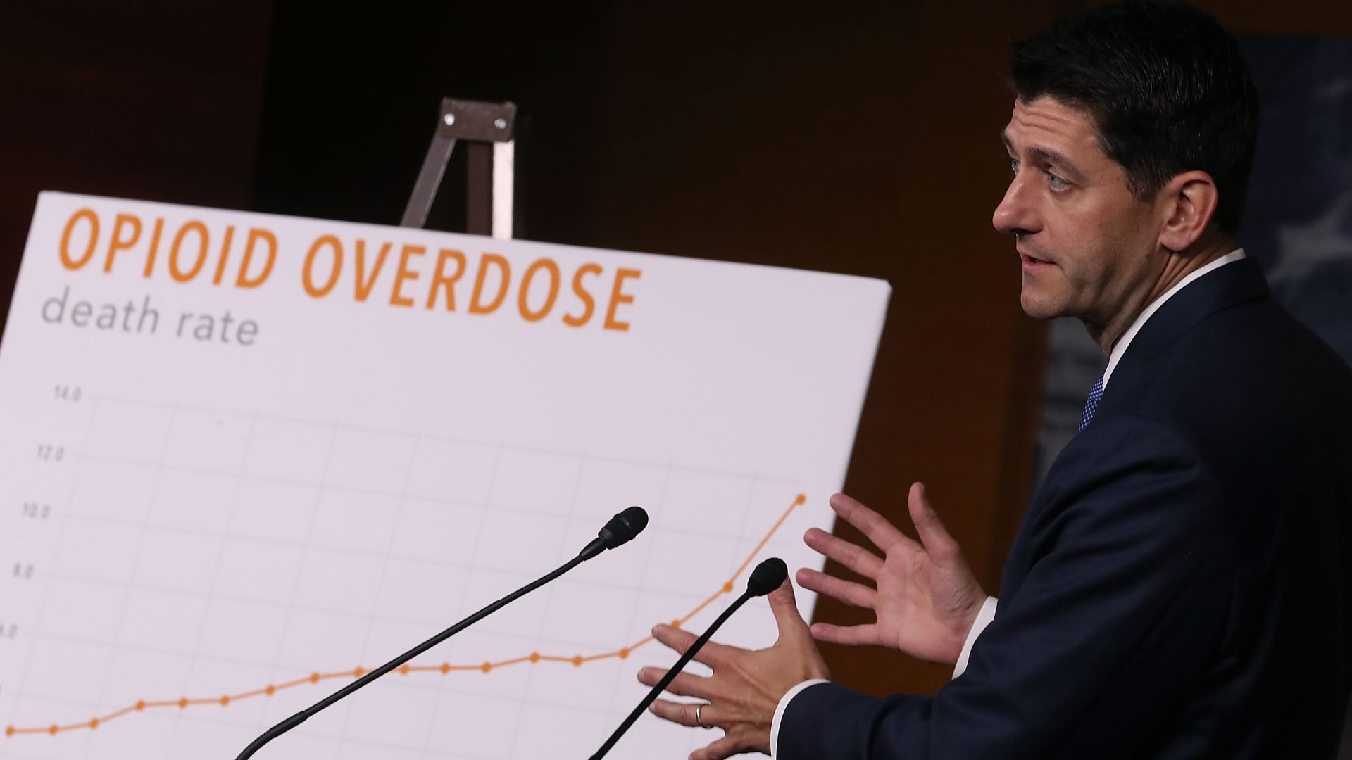 House Speaker Paul Ryan gestures at a chart about opioid overdoses