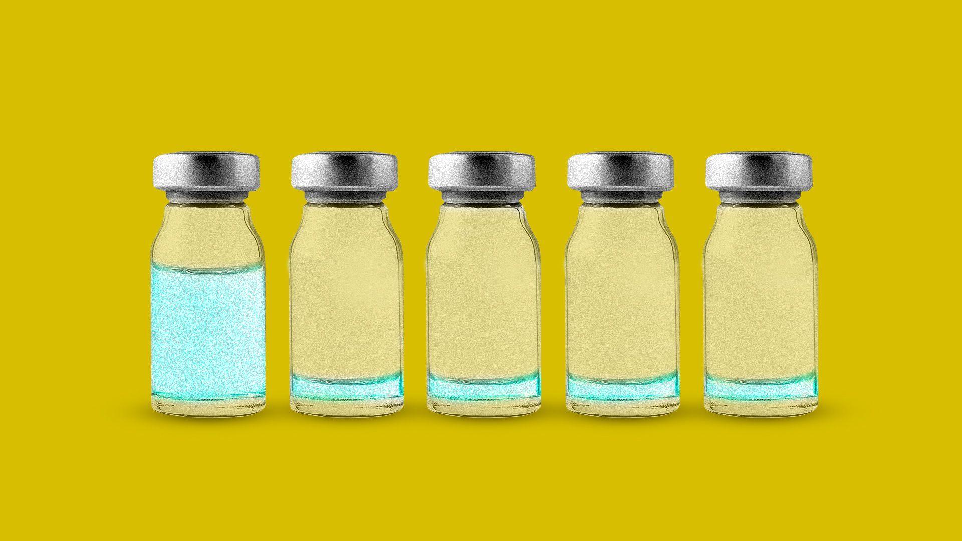 Illustration of 5 vaccine bottles, 4 are empty.
