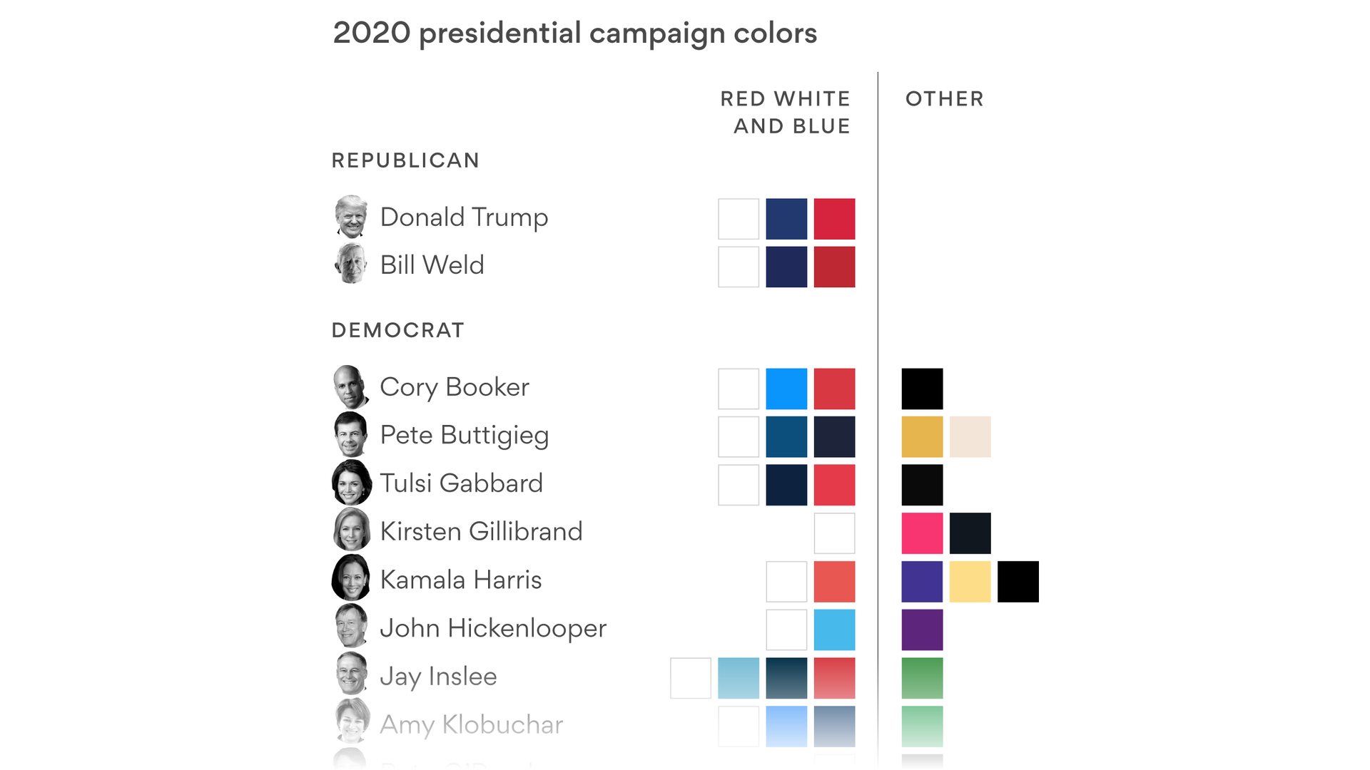 2020 Campaign Websites Color Palettes And Logos Are More Colorful And Dynamic Than Ever Before Axios