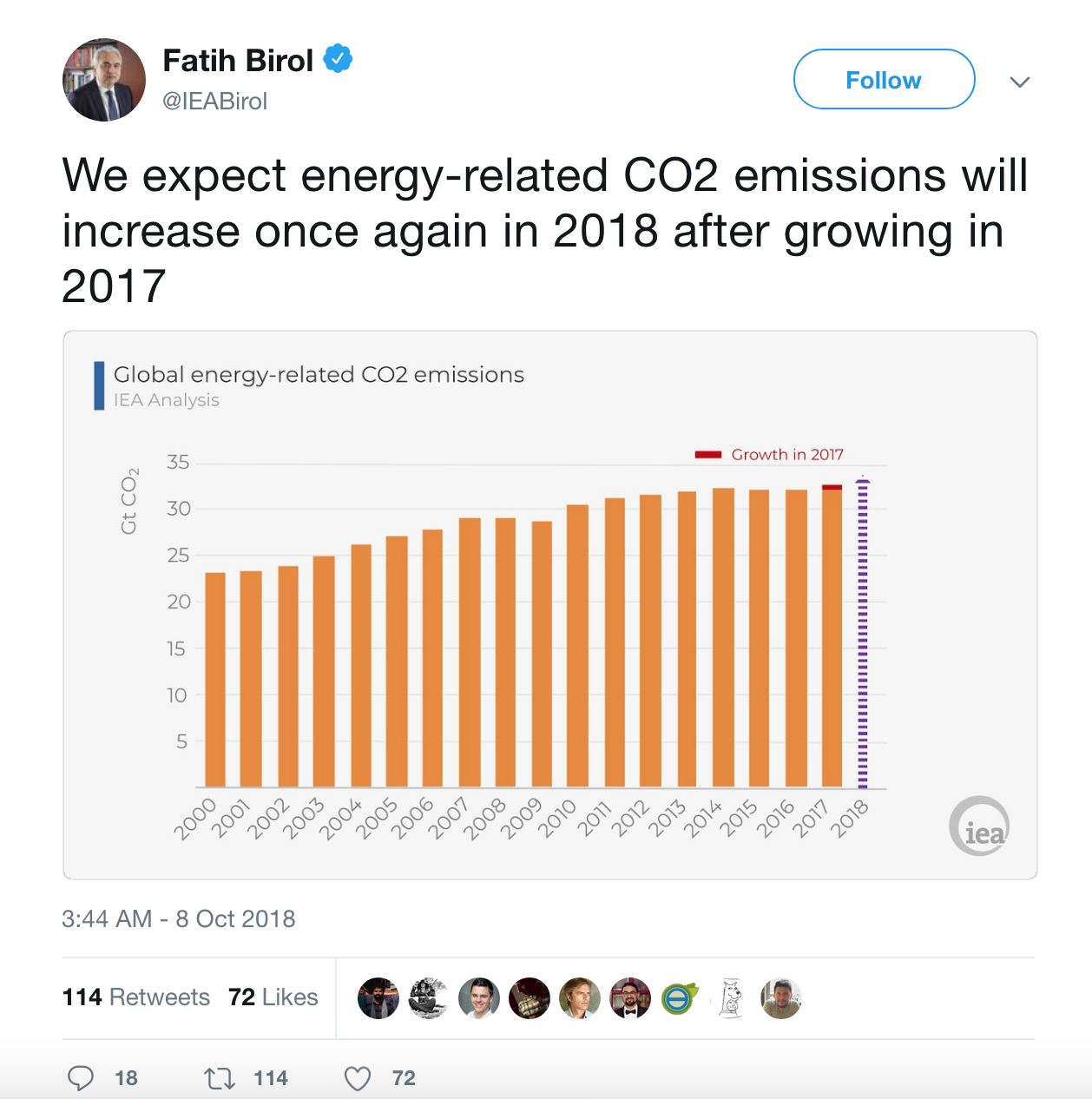 Screenshot of tweet by Fatih Birol on new IEA report on what's needed for climate