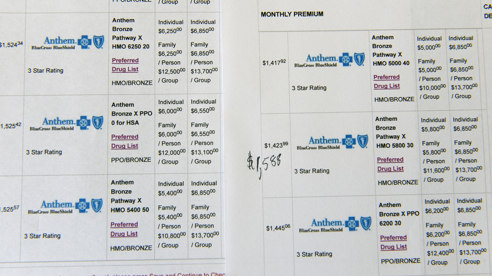 A monthly statement showing premiums for Anthem Blue Cross Blue Shield.