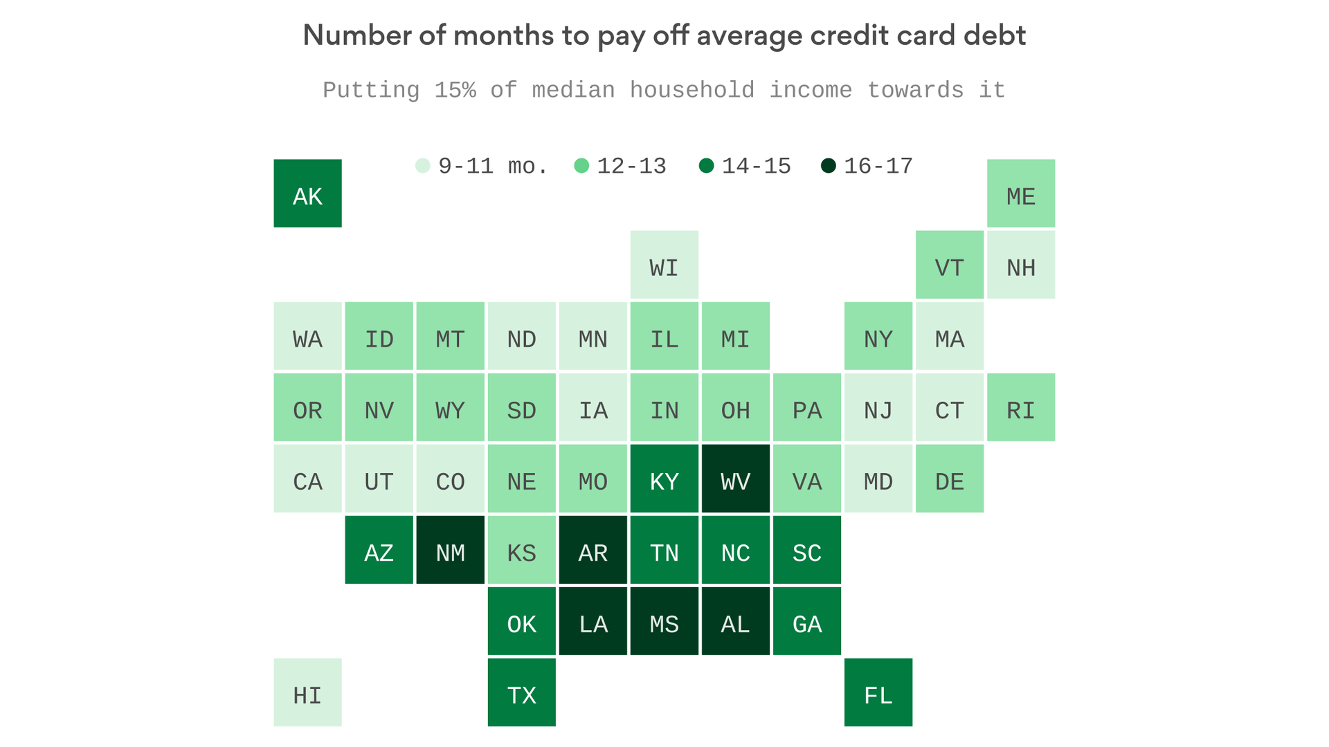 Here's how long it would take to pay off your credit card debt, by state - Axios