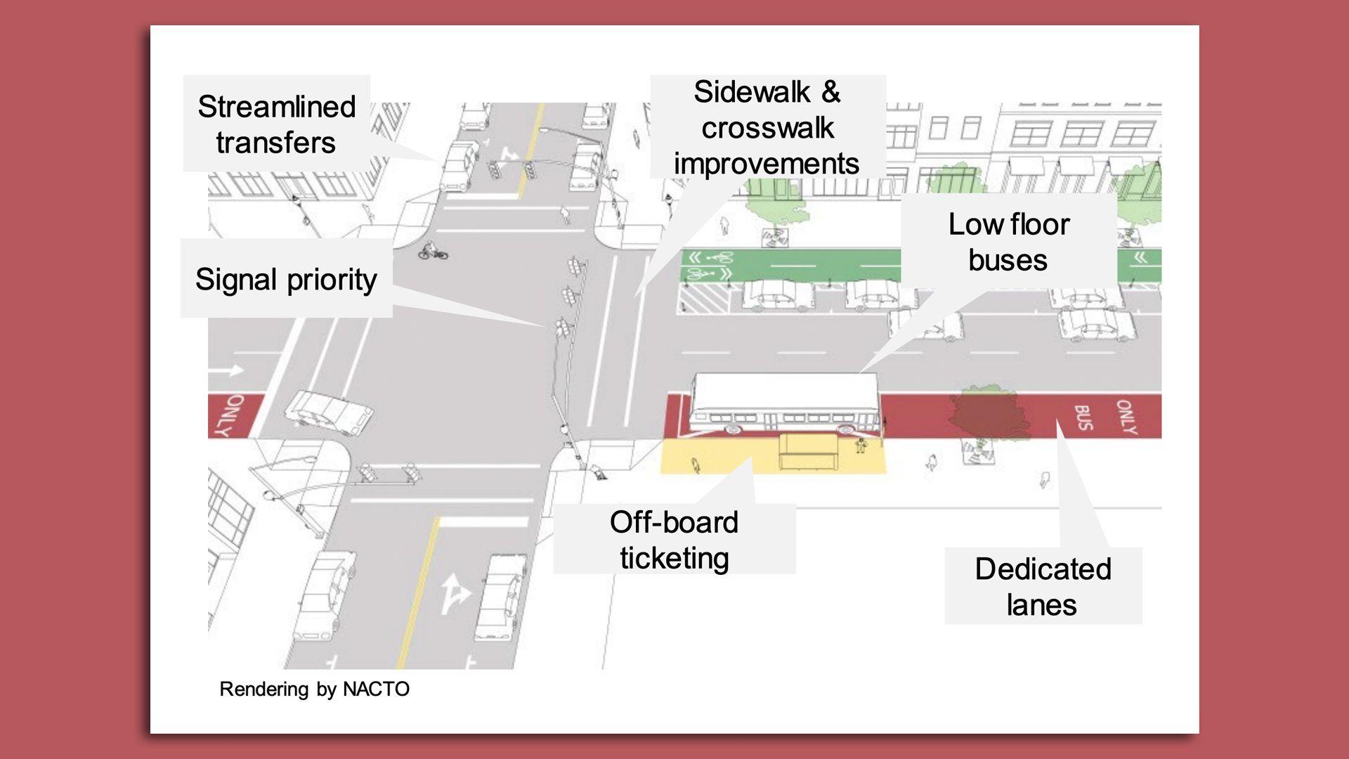 A rendering of MARTA's bus rapid transit line