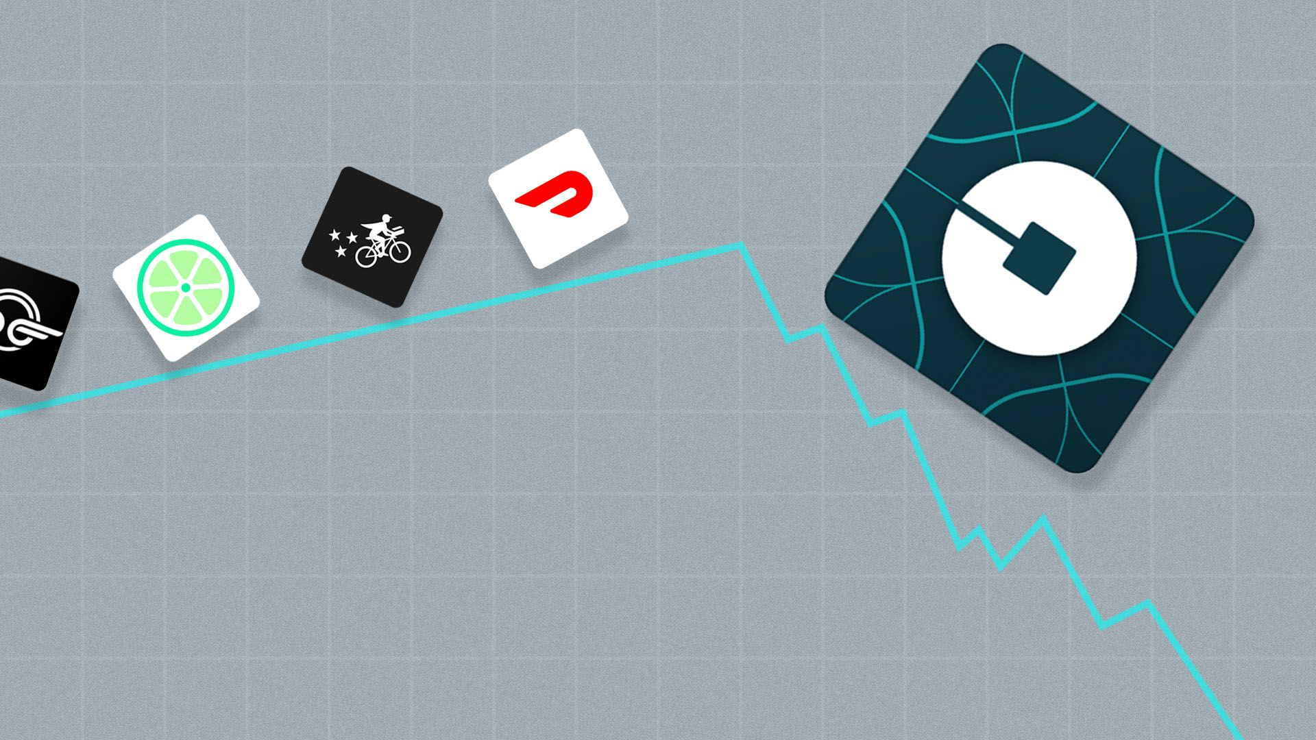 Illustration of the Uber logo falling off a stock chart cliff, with the logos for Doordash, Postmates, Lime, and Bird following behind