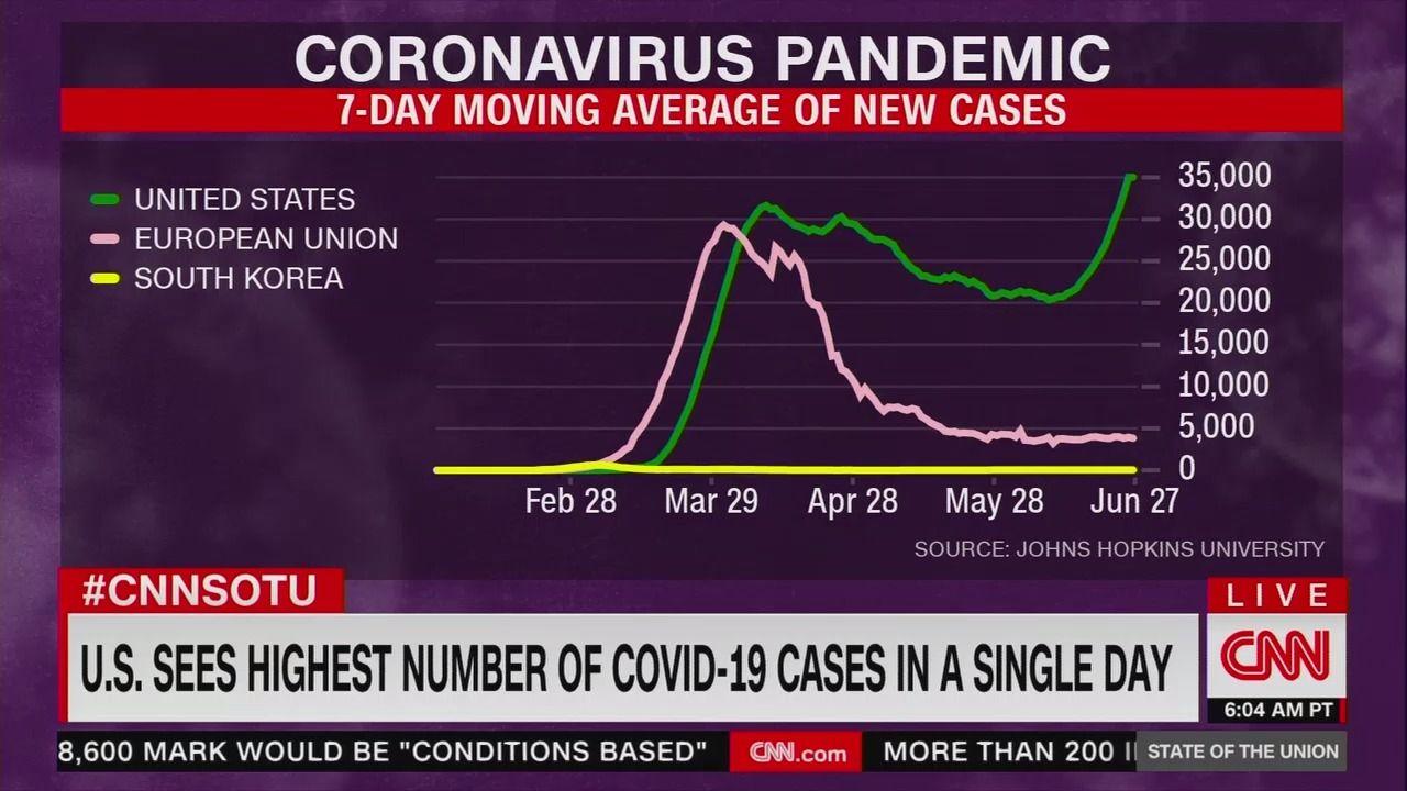 "Health secretary says ""window is closing"" to get coronavirus under control thumbnail"