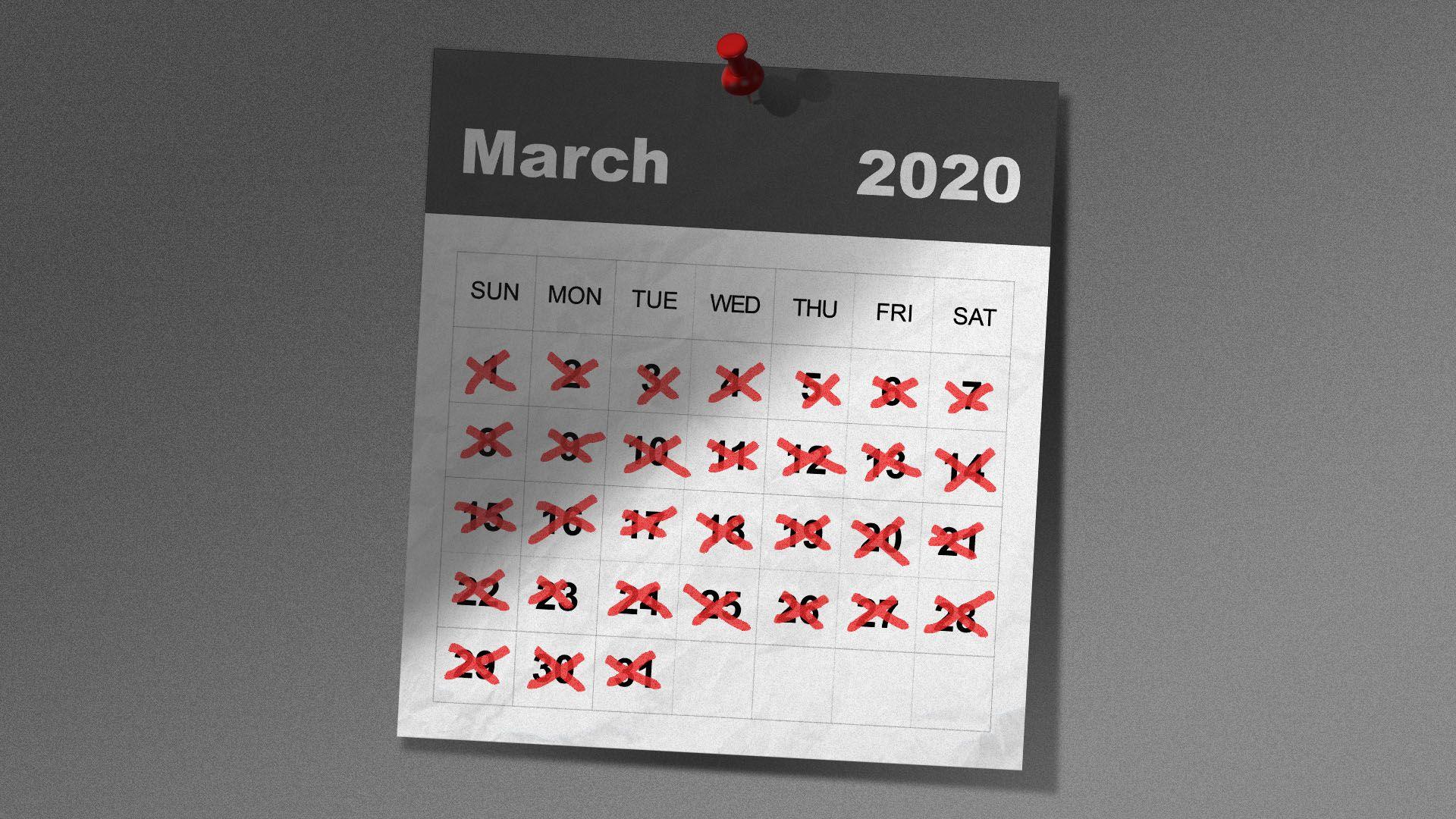 The month coronavirus shook the world