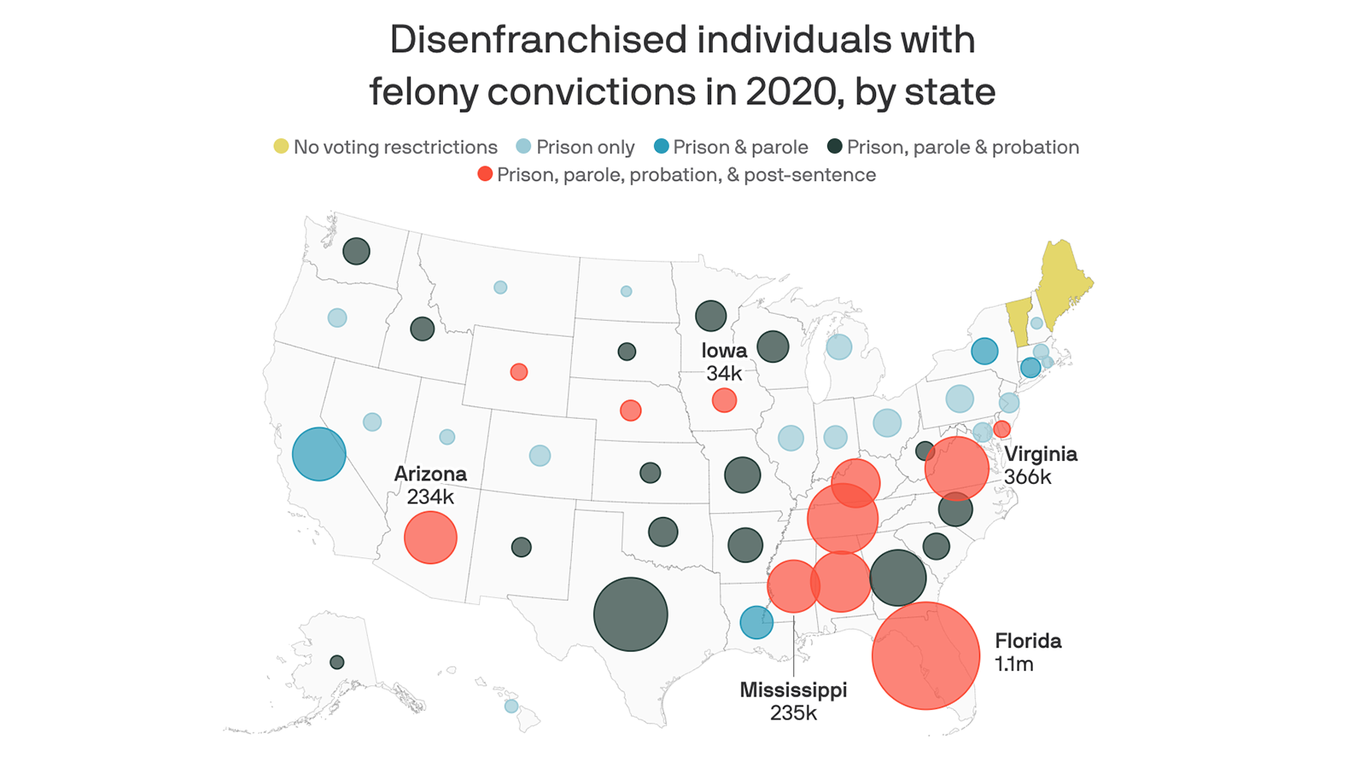 Restoring the vote to Americans with felony records