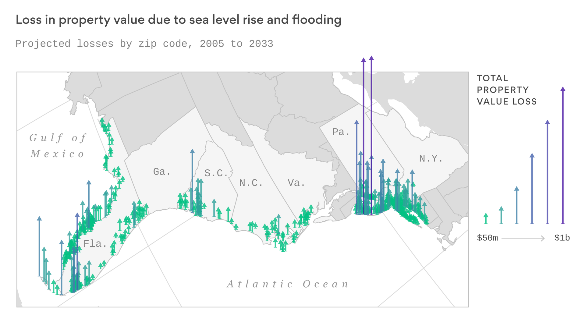 Sea level rise already costs billions in lower home prices