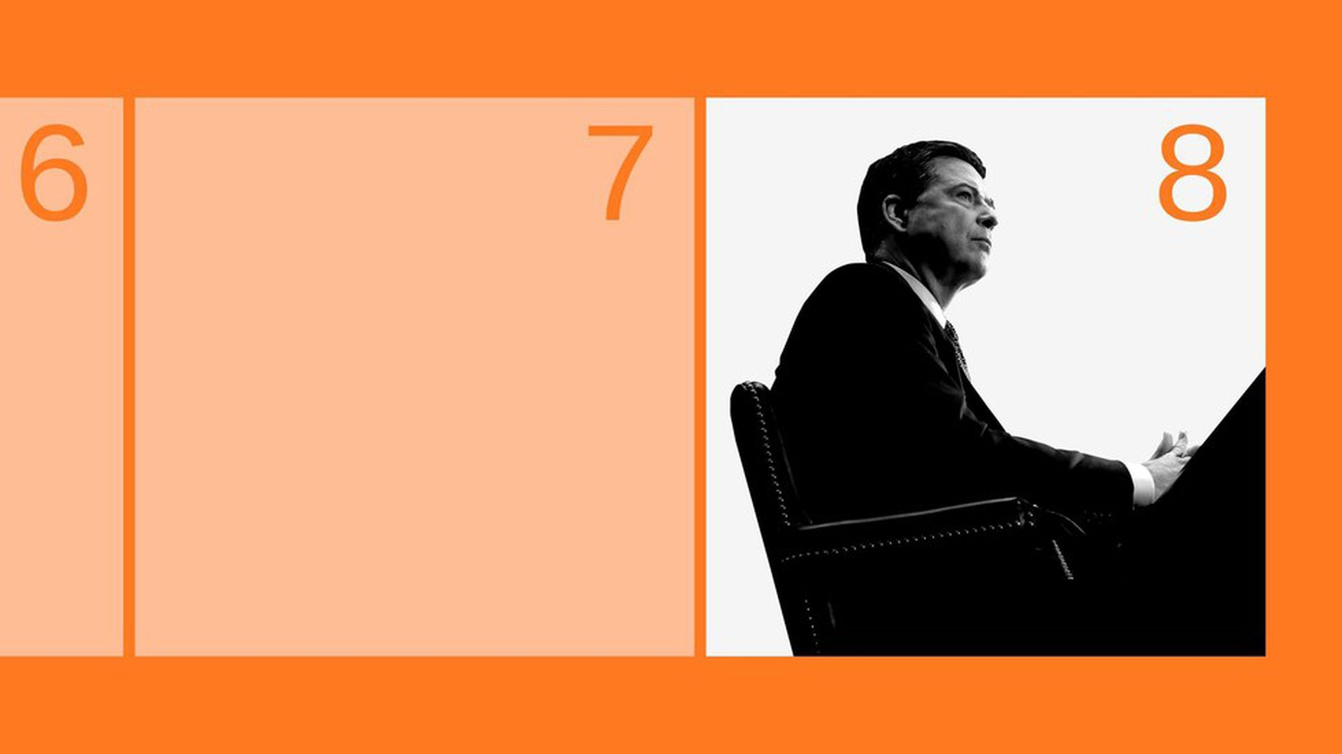 Timeline: Trump, Comey and the Russia probe - Axios