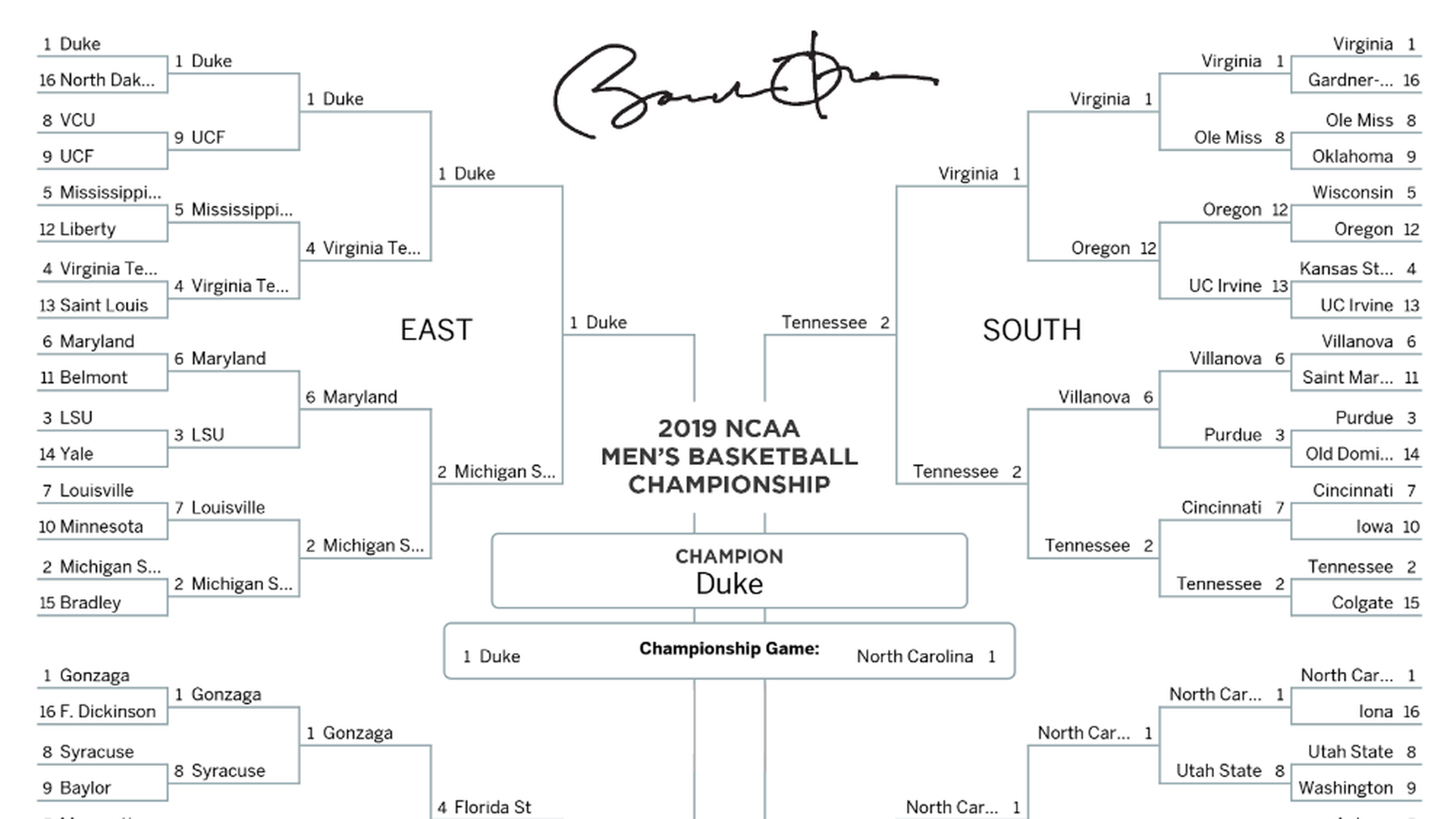 Check Out Barack Obama S 2019 Ncaa Tournament Brackets Axios