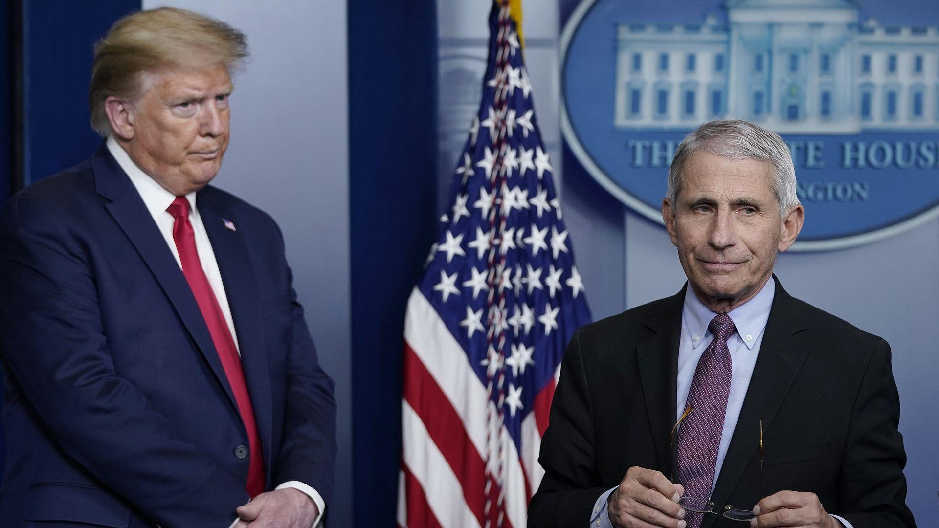 "Trump: Fauci ""wrong"" on coronavirus cases surge in U.S. - Axios"