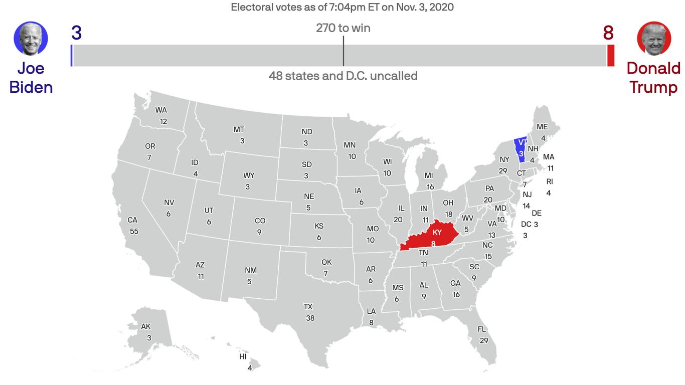 Live: Trump wins Kentucky, Biden wins Vermont as first polls close