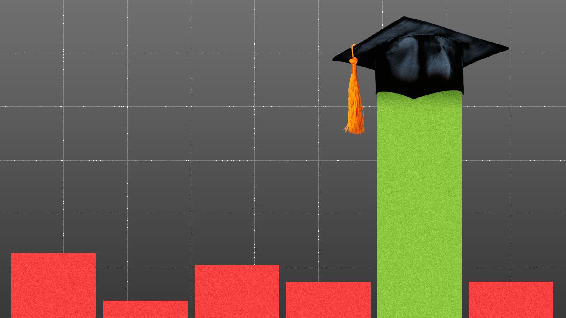 llustration of a bar chart with the highest bar sporting a college graduation cap