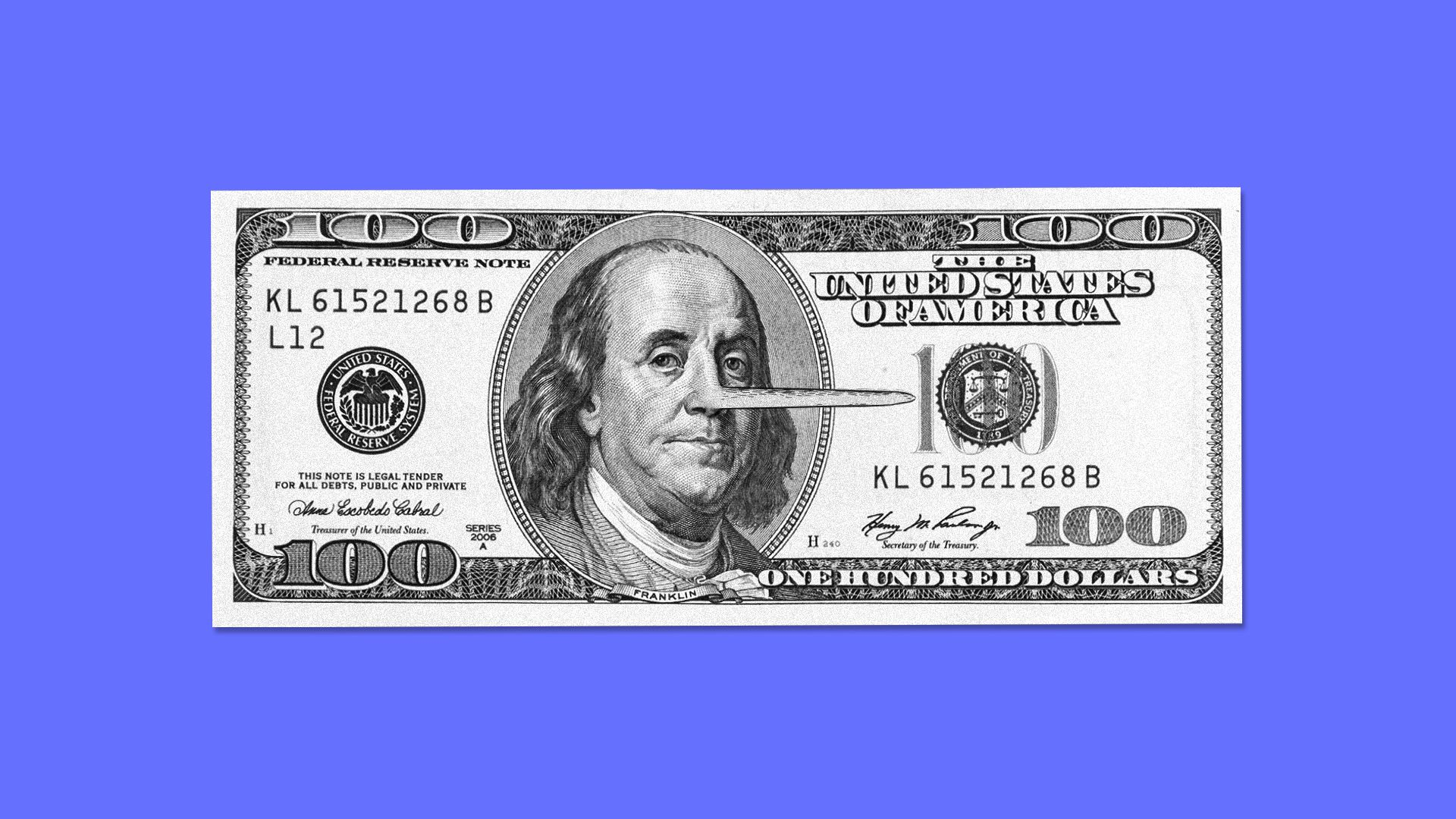 Illustration of a one hundred dollar bill, Benjamin Franklin has a Pinocchio-like nose.