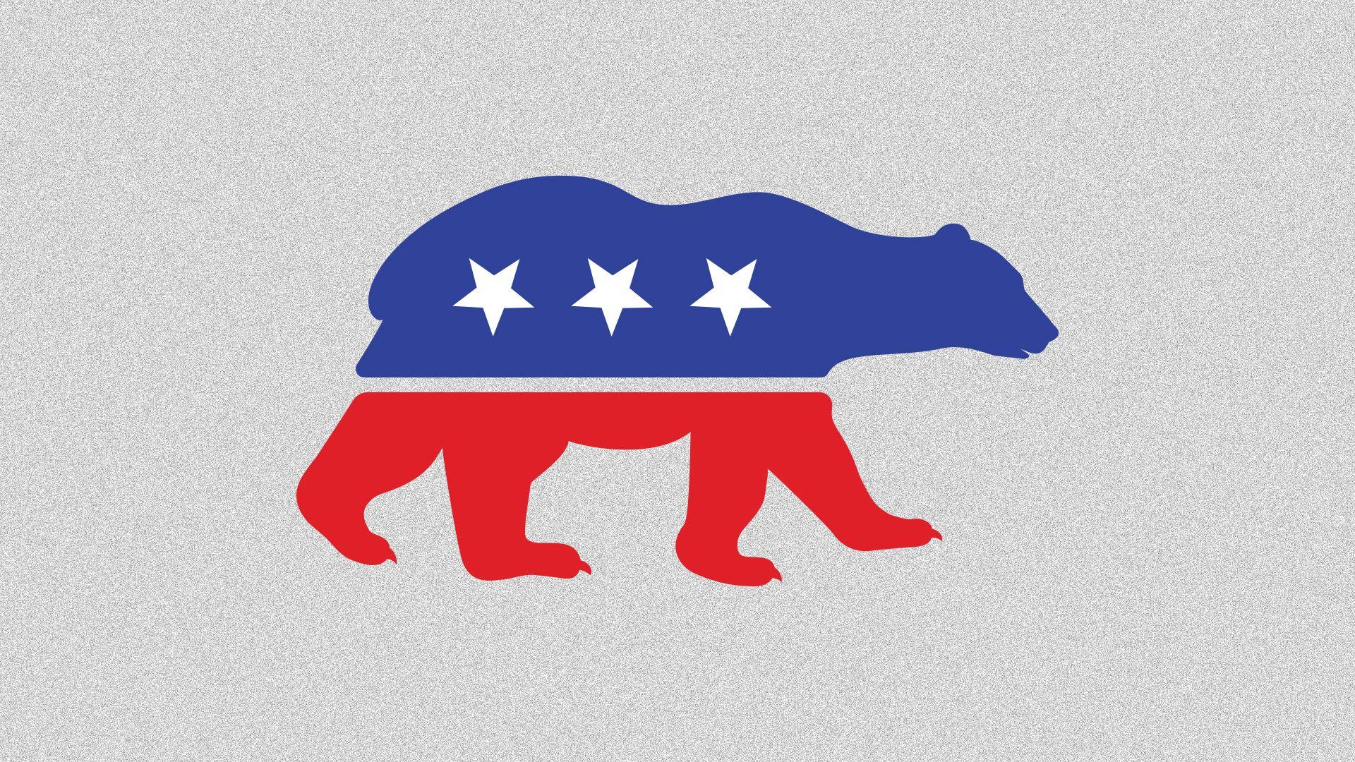 Image for column on slight shift in GOP climate politics