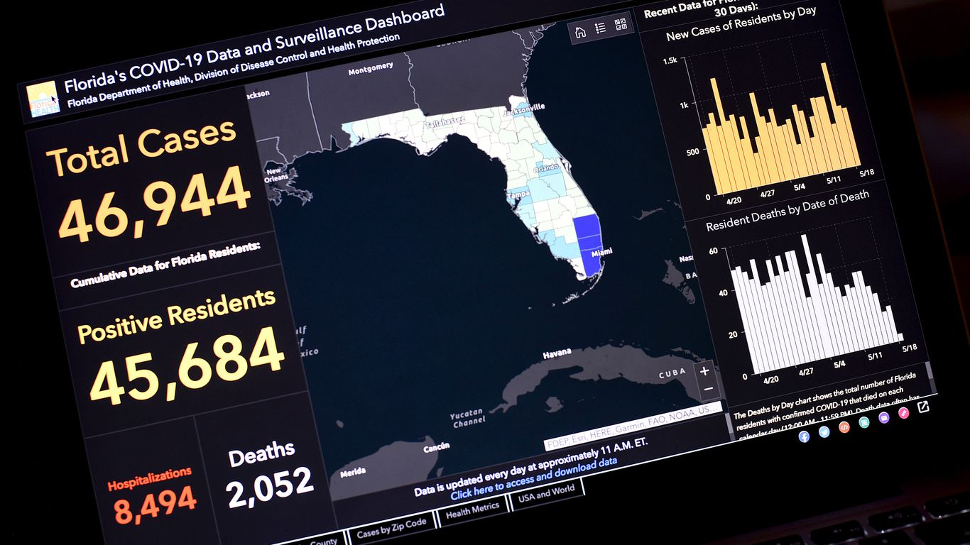 Florida police arrest data scientist who challenged state on COVID-19 dashboard