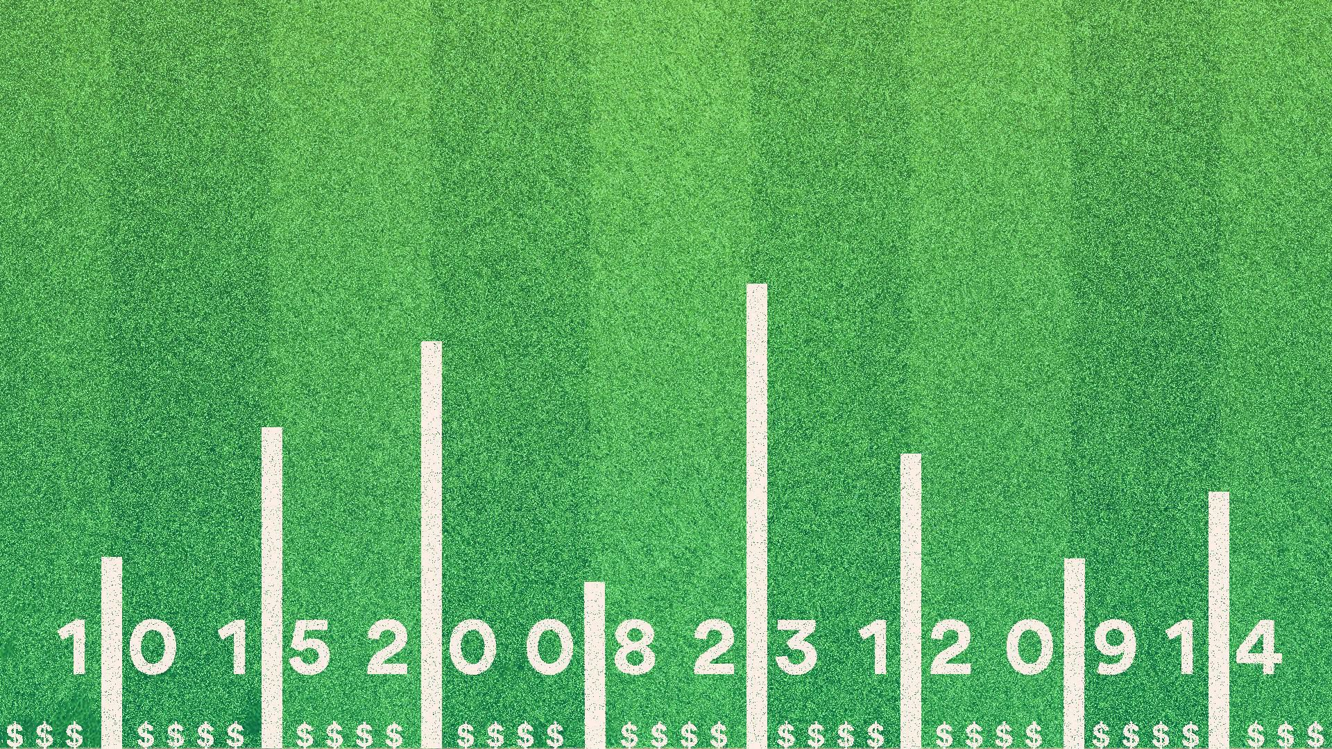A football field with money ledger lines instead of yard lines
