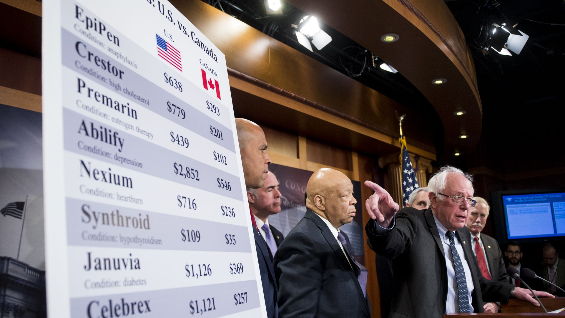 Bernie Sanders pointing at a poster with drug prices.