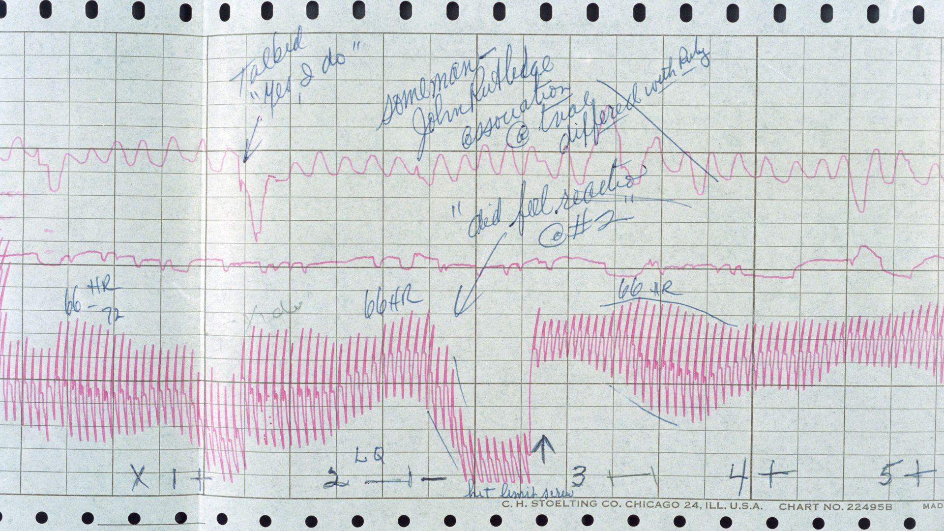 Online polygraph under development would detect lies in text