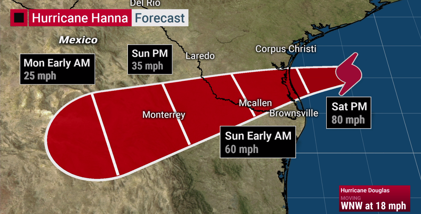 Hurricane Hanna makes landfall southern Texas as Category 1 thumbnail