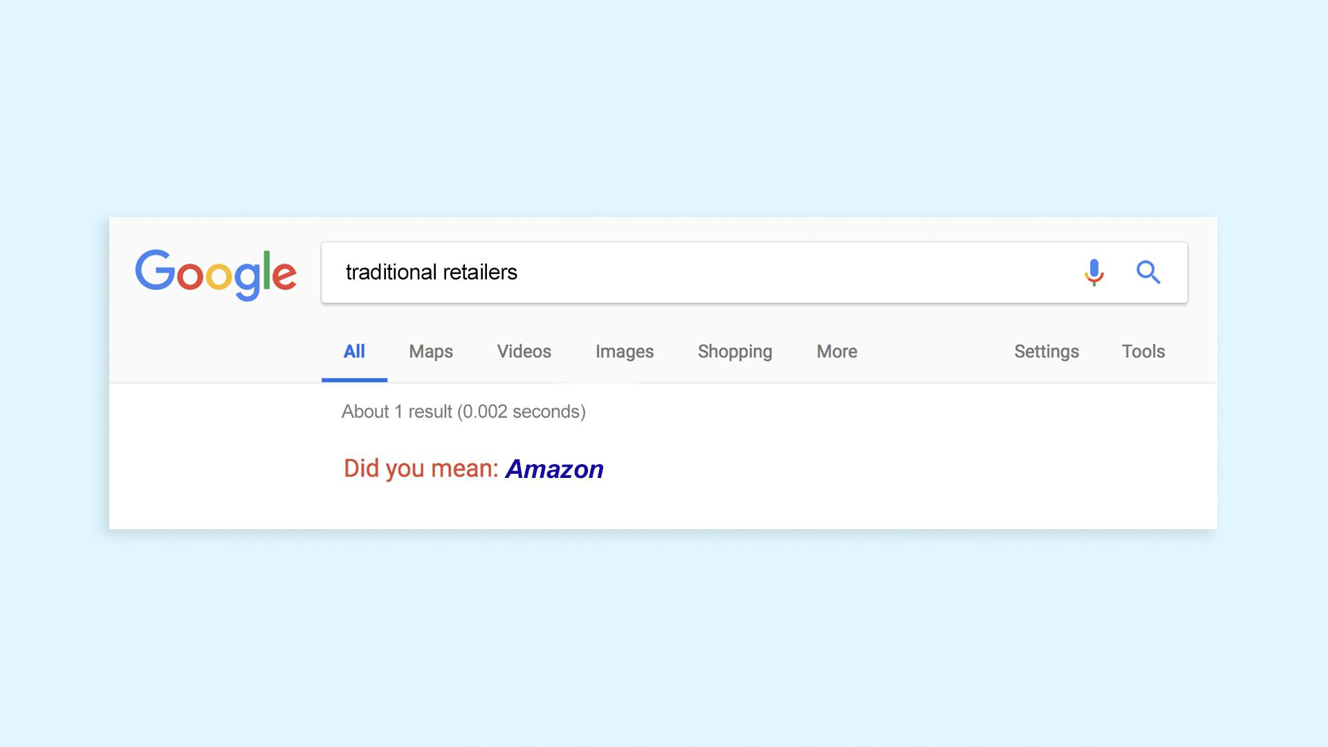 "A search engine returns ""Amazon"" when user searches ""traditional retailers"""