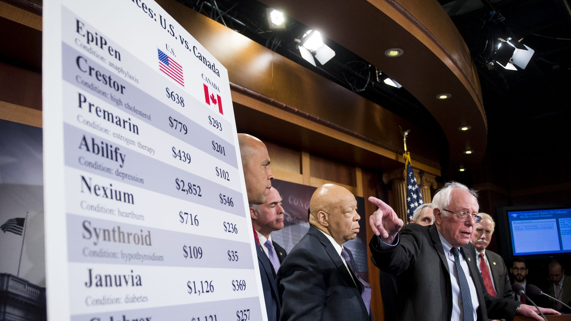 Democratic lawmakers with a chart on drug prices