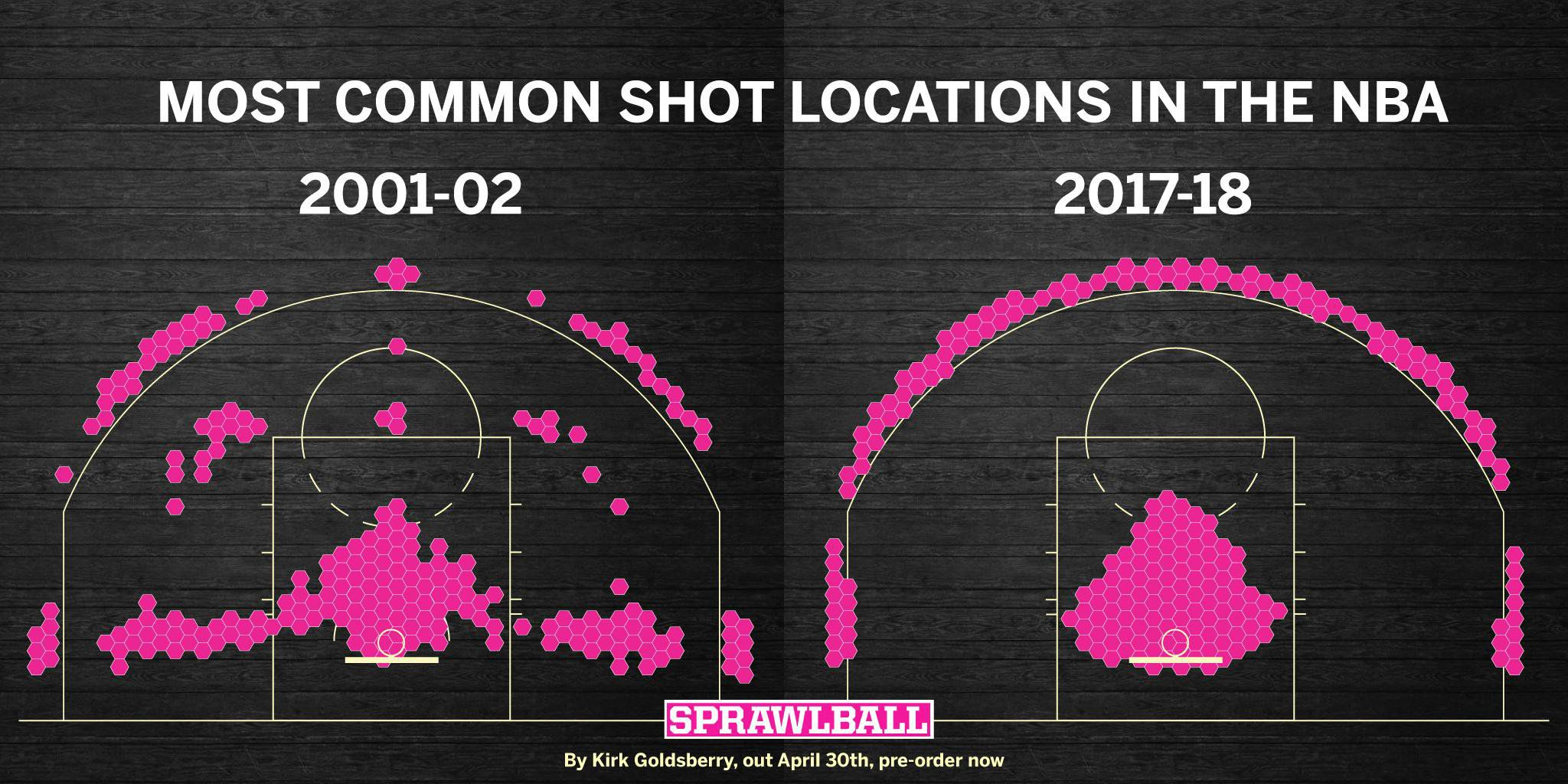 "Pages in ""SprawlBall"""