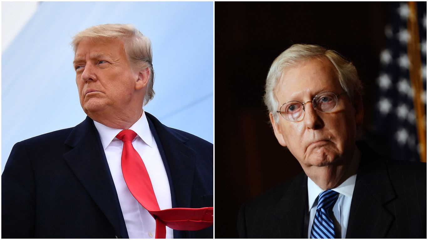 Scoop: McConnell leans toward convicting Trump