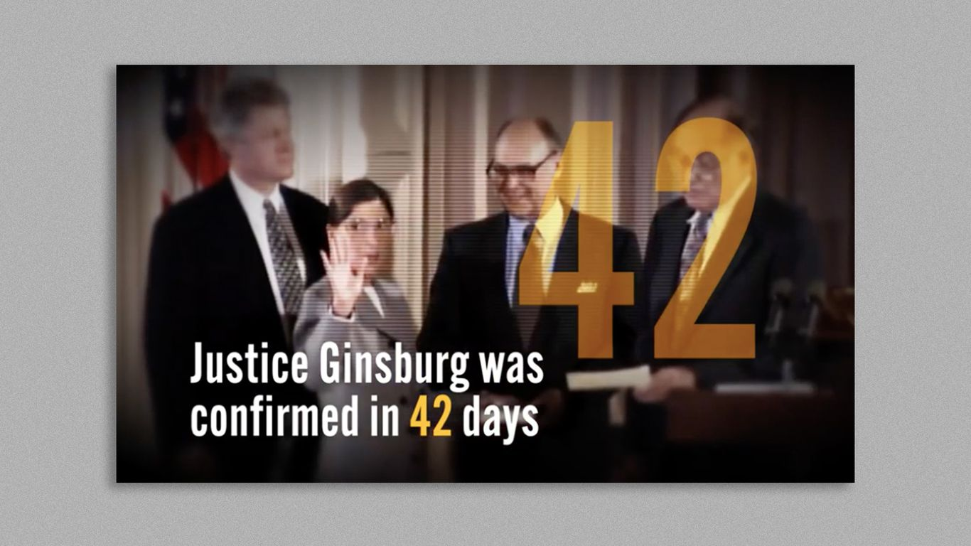 Exclusive: Conservative group launches $2M Supreme Court ad thumbnail
