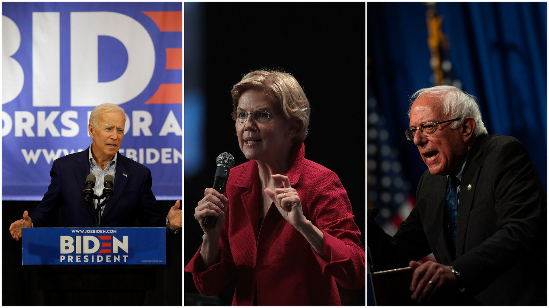 What 2020 Democrats are saying about economic inequality