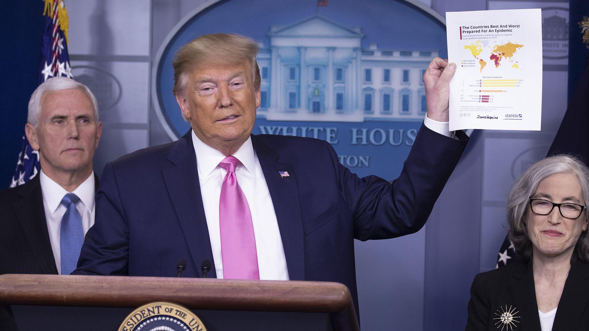 Rezultati i imazhit për president trump coronavirus