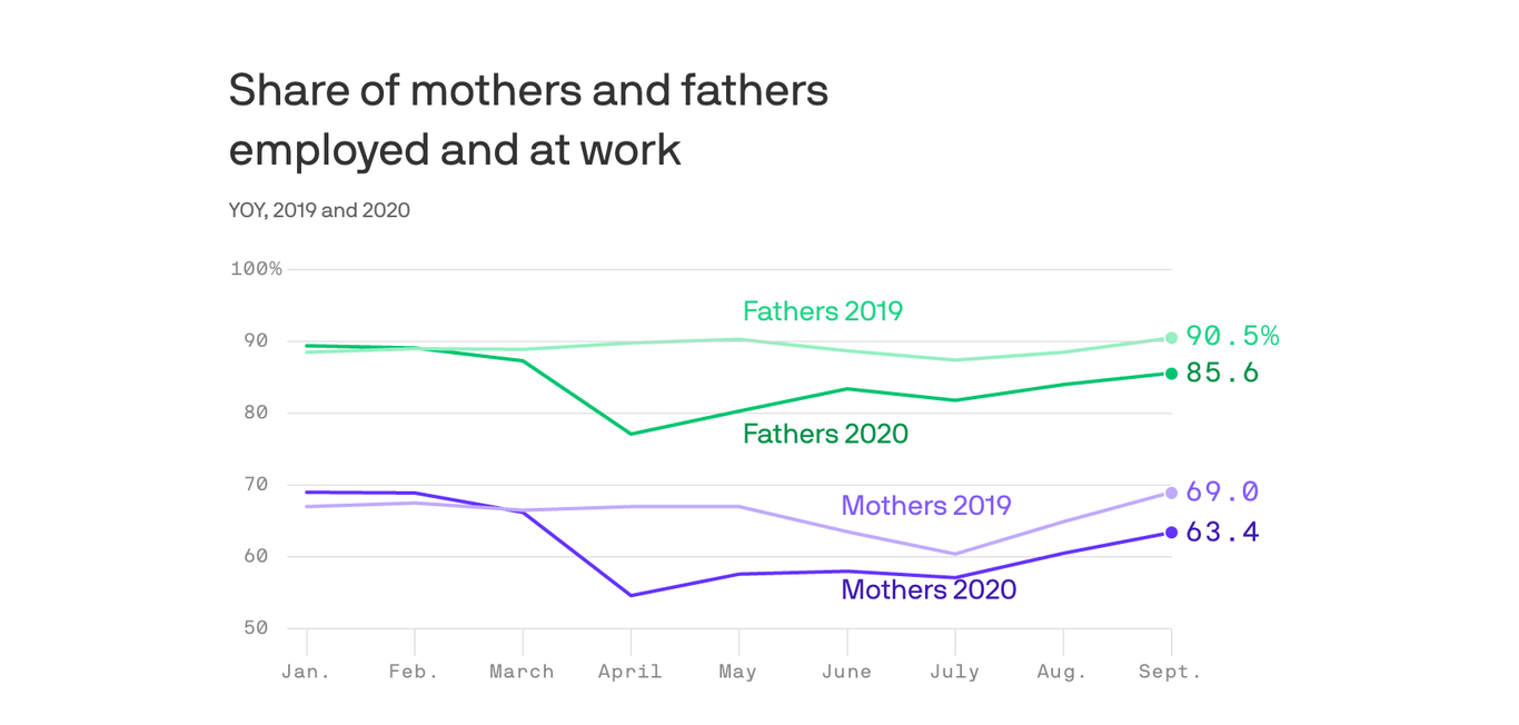 Child care crisis is denting the labor market thumbnail