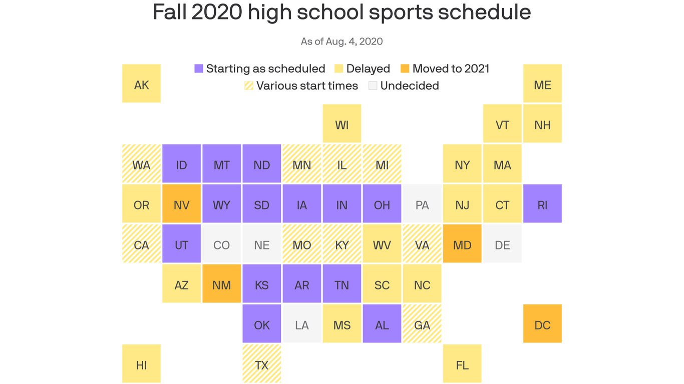 The return of high school sports hangs in the balance thumbnail