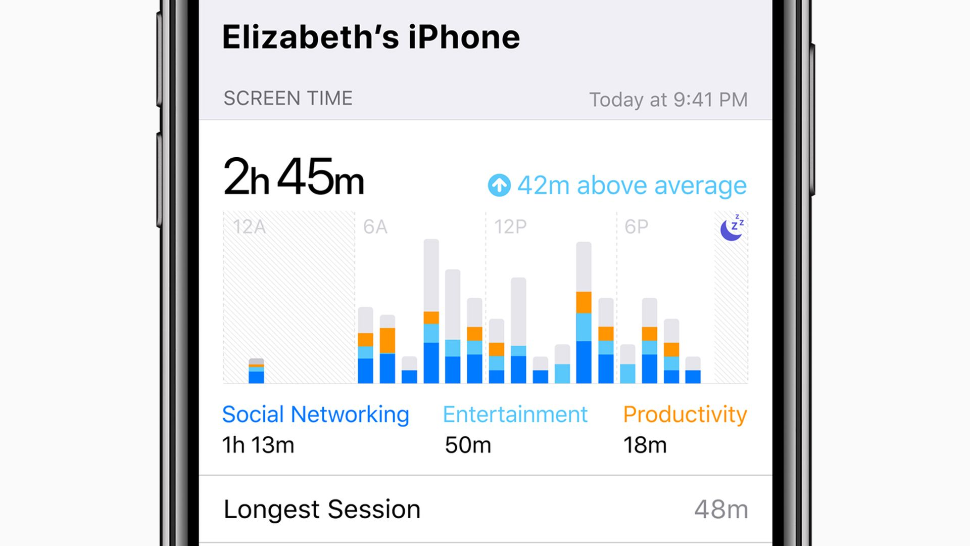 Apple's Screen Time app in iOS 12