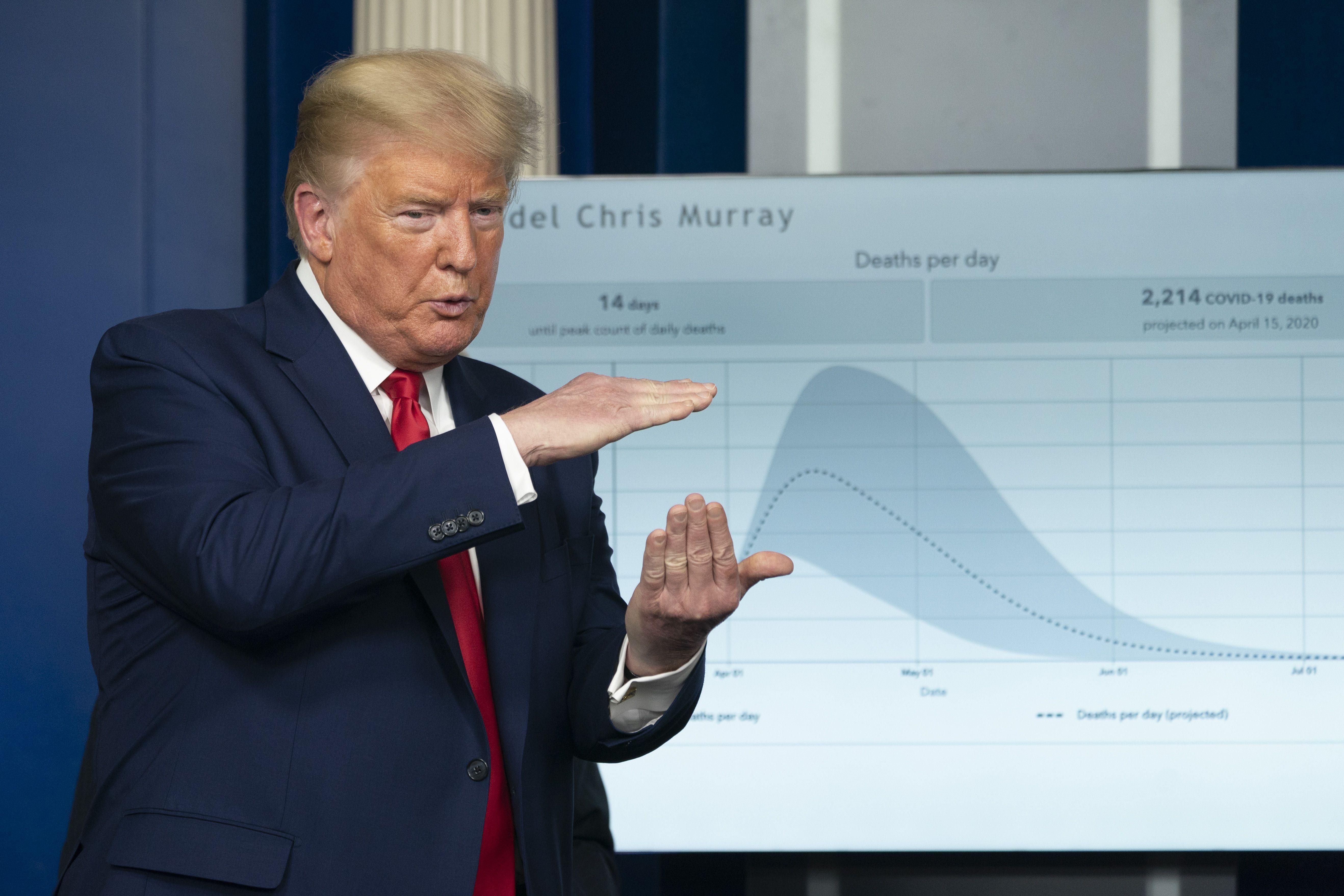 """A very, very painful 2 weeks"": Trump's new dark, dire coronavirus outlook"