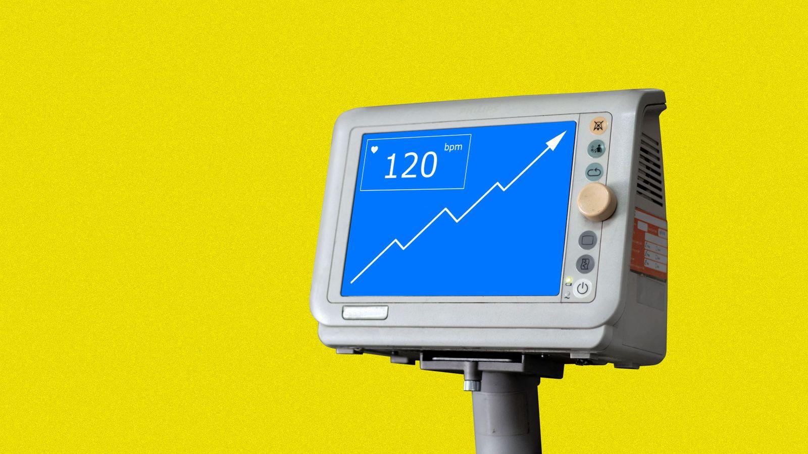 The weirdly healthy primary market - Axios