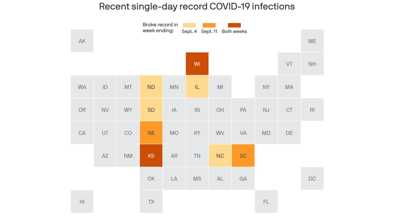 4 states set single-day coronavirus case records last week