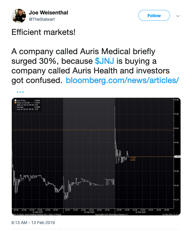 A tweet showing the performance of Auris Medical, which surged after Johnson & Johnson bought Auris Health