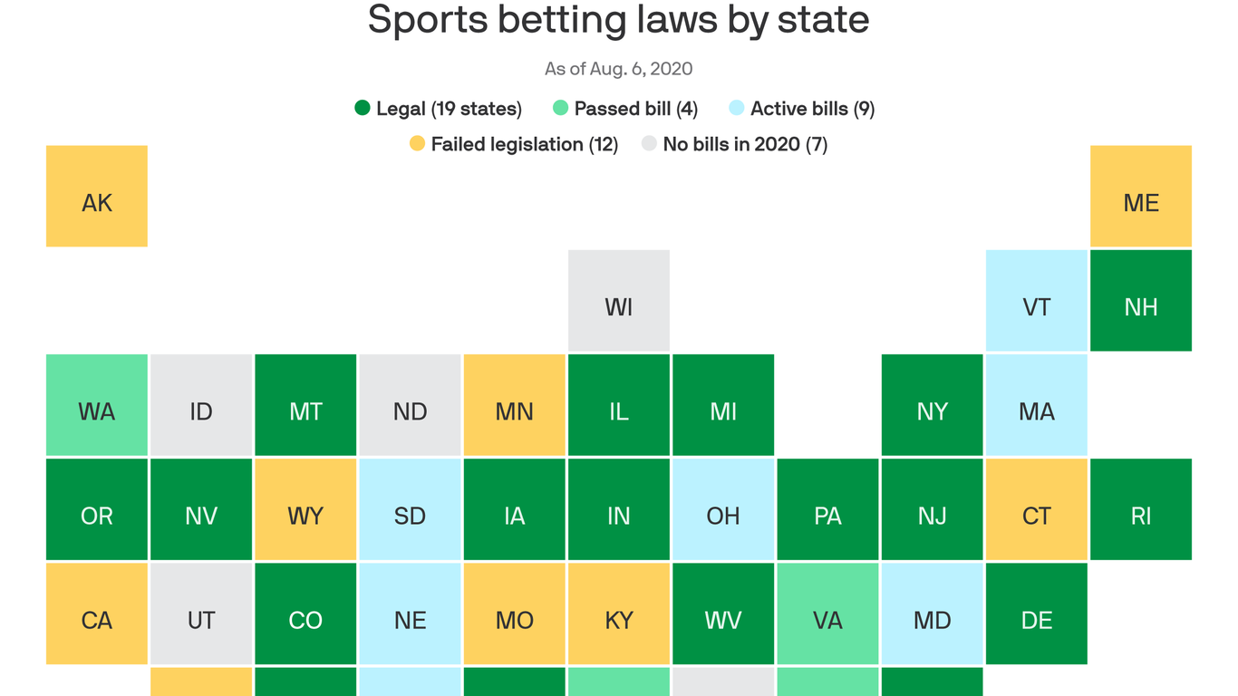 how many staets with legal sports betting six