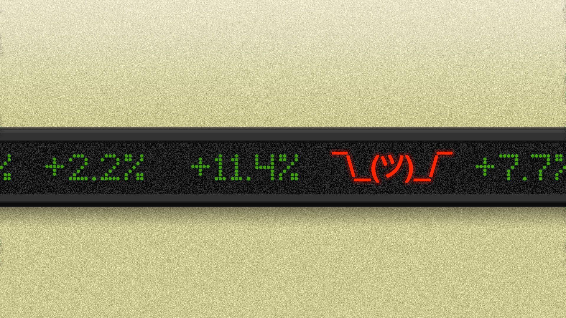 A shrugging emoji in a stock ticker