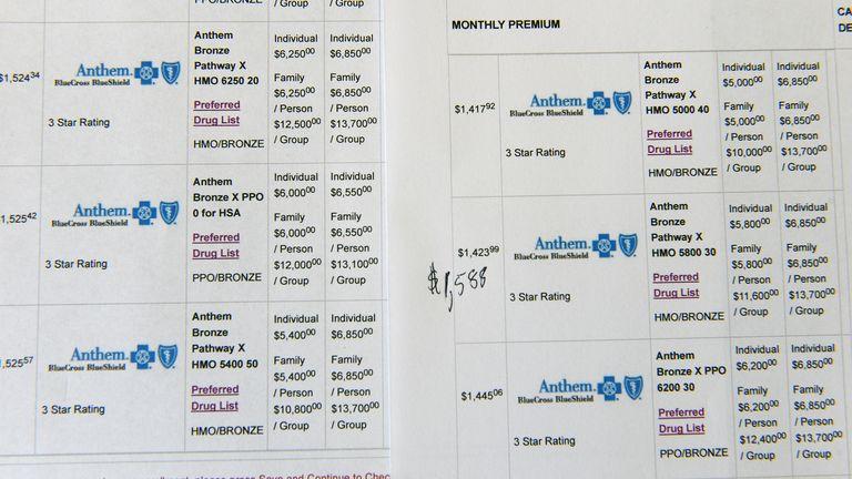 Health insurance - Axios