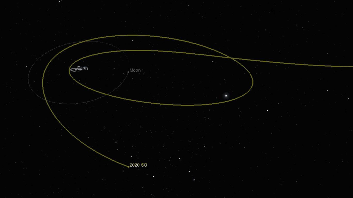 A new mini-moon enters our orbit