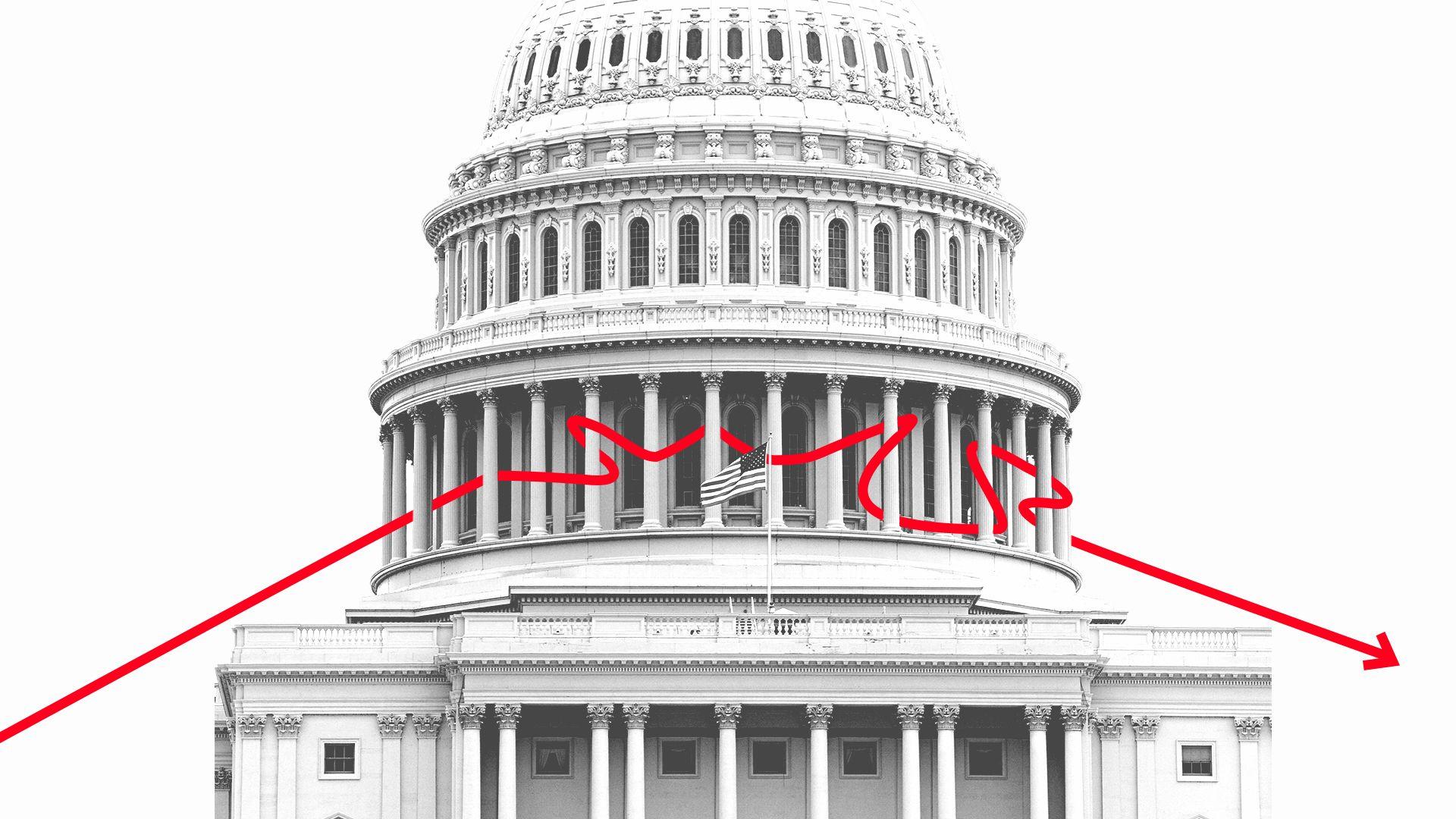 Illustration of trend line tangled in U.S. capital building.